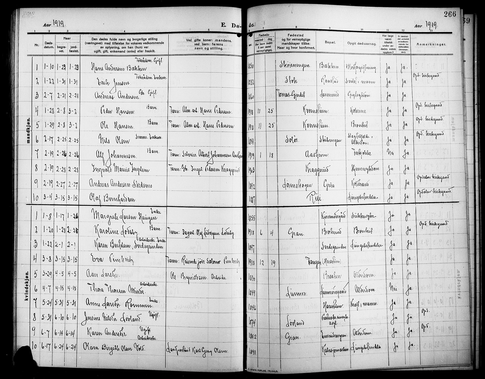 SAH, Lunner prestekontor, H/Ha/Hab/L0001: Klokkerbok nr. 1, 1909-1922, s. 266