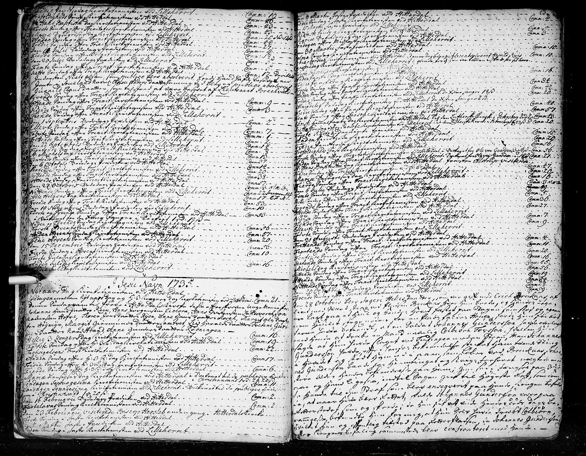 SAKO, Heddal kirkebøker, F/Fa/L0003: Ministerialbok nr. I 3, 1723-1783, s. 13