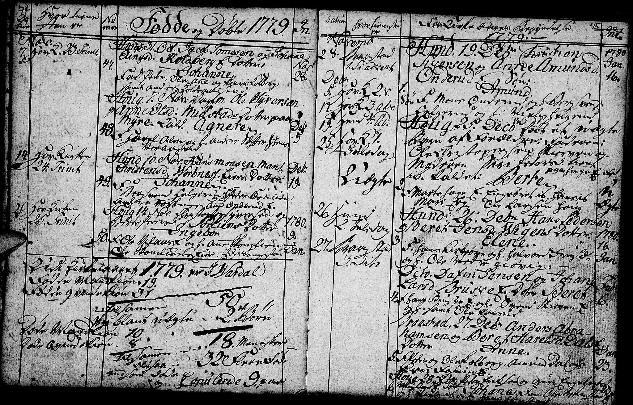 SAH, Vardal prestekontor, H/Ha/Hab/L0001: Klokkerbok nr. 1, 1771-1790, s. 74-75