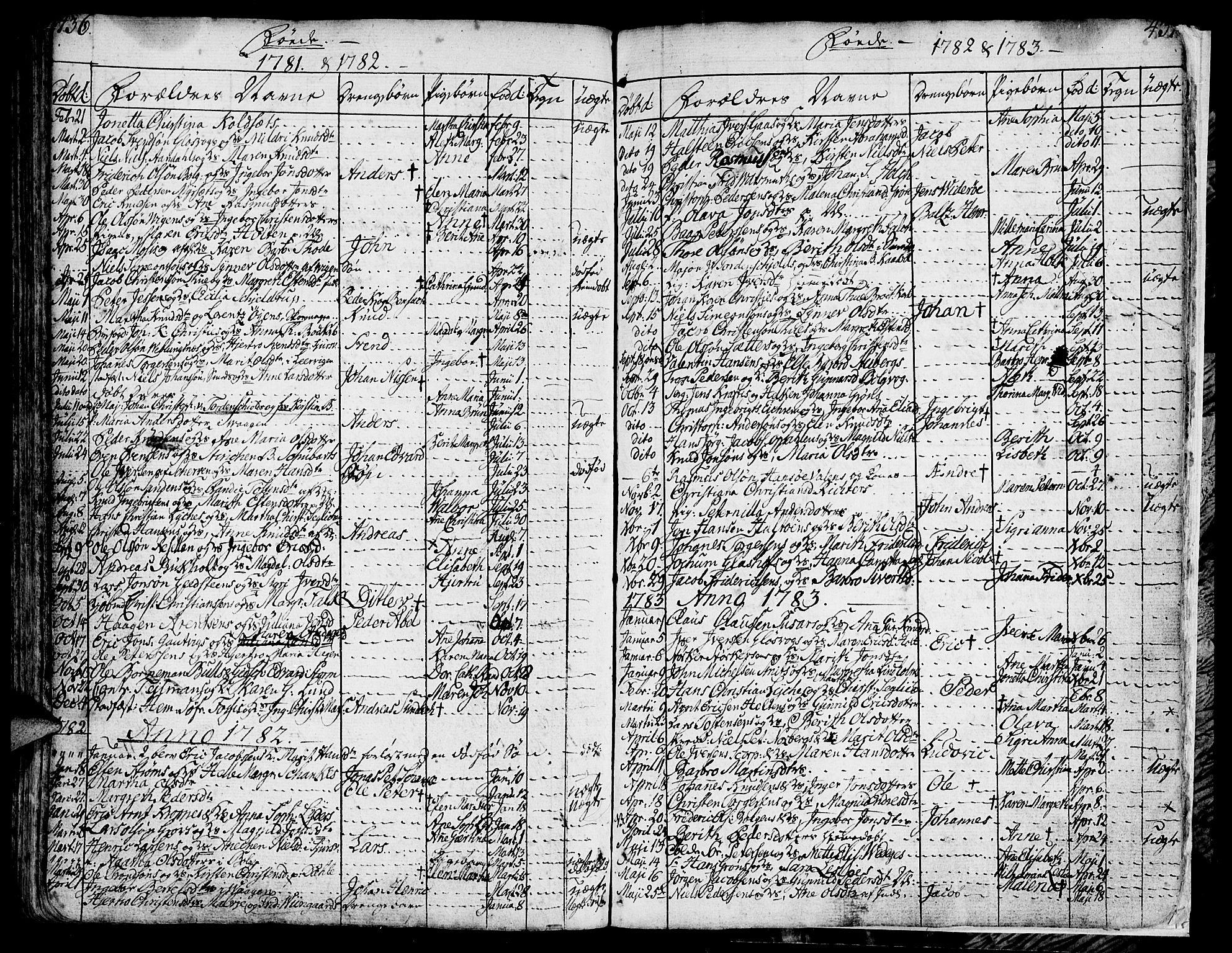 SAT, Ministerialprotokoller, klokkerbøker og fødselsregistre - Møre og Romsdal, 572/L0840: Ministerialbok nr. 572A03, 1754-1784, s. 436-437