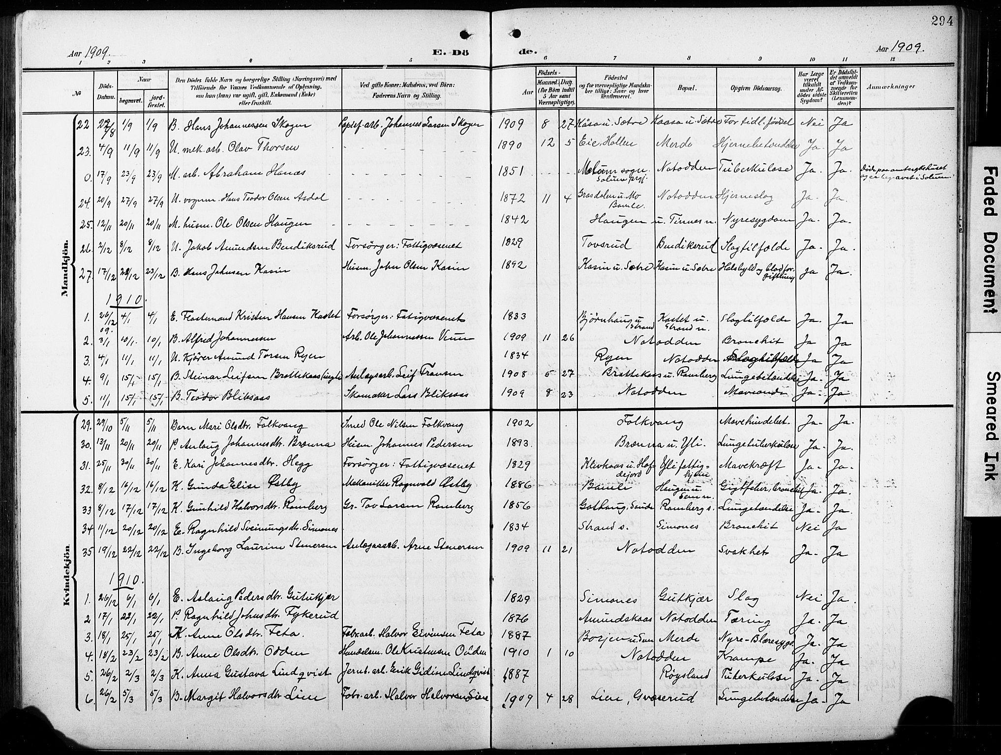 SAKO, Heddal kirkebøker, G/Ga/L0003: Klokkerbok nr. I 3, 1908-1932, s. 294