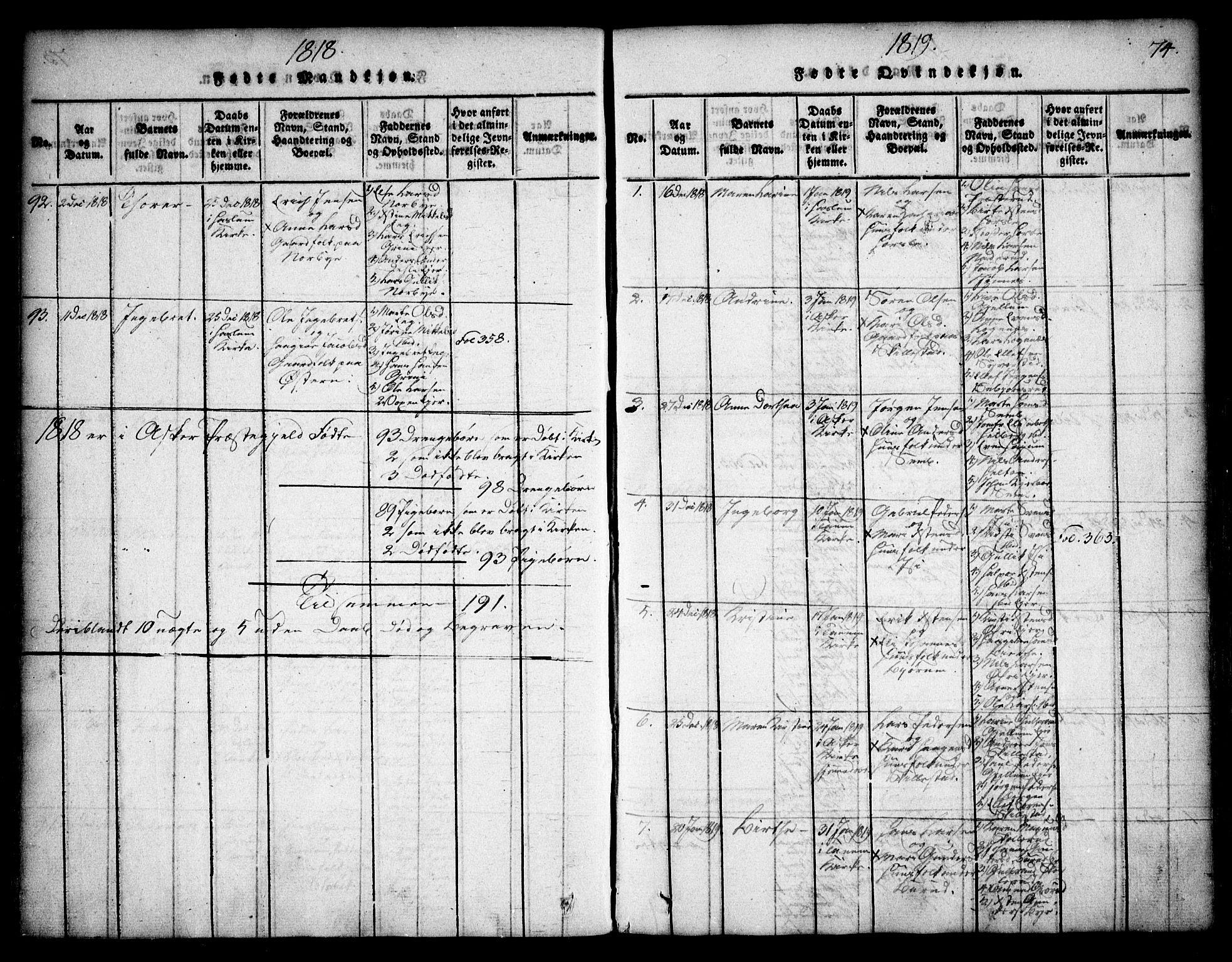 SAO, Asker prestekontor Kirkebøker, F/Fa/L0006: Ministerialbok nr. I 6, 1814-1824, s. 74