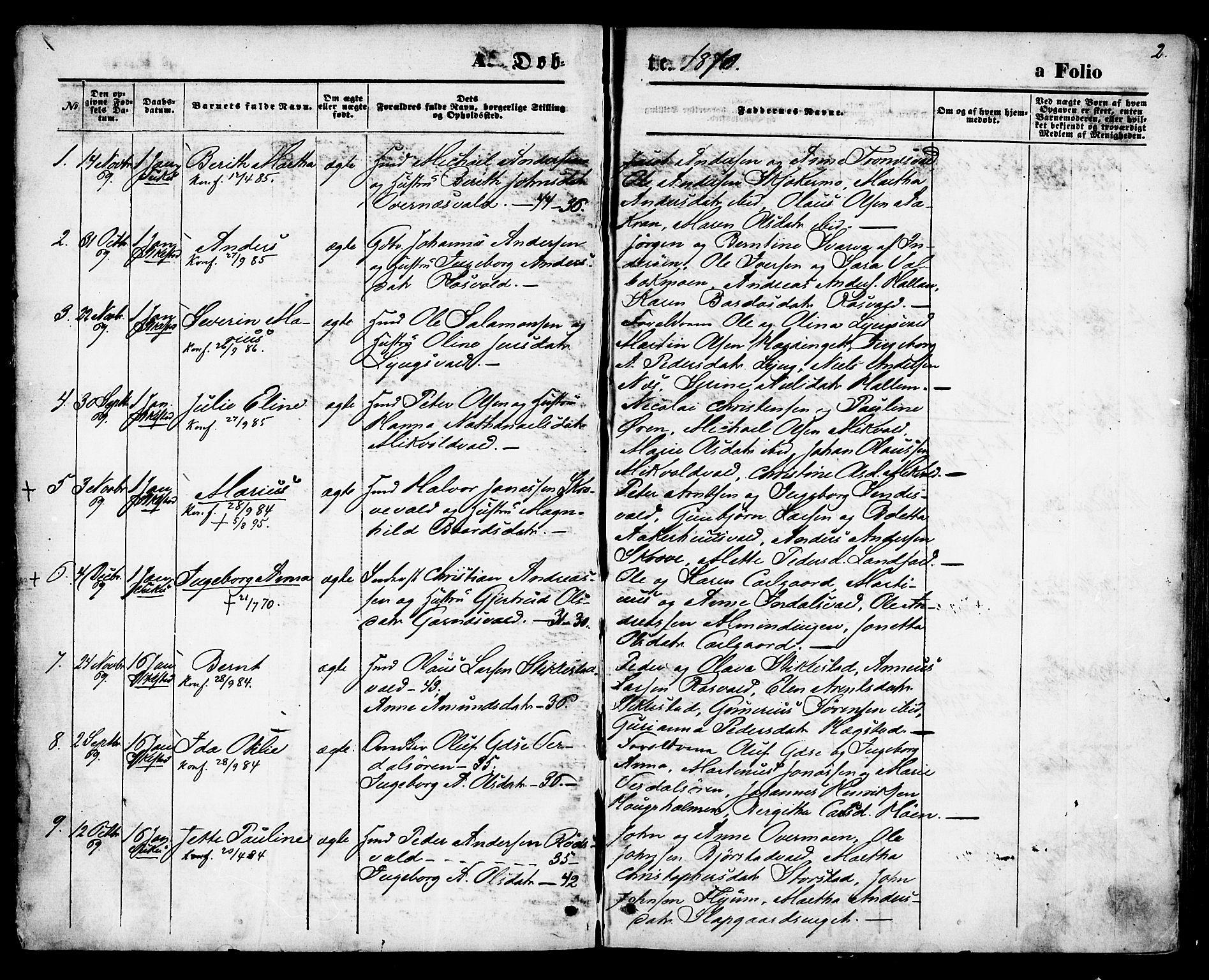 SAT, Ministerialprotokoller, klokkerbøker og fødselsregistre - Nord-Trøndelag, 723/L0242: Ministerialbok nr. 723A11, 1870-1880, s. 2