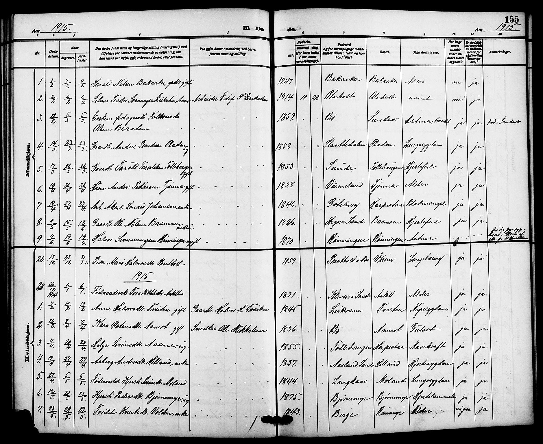 SAKO, Bø kirkebøker, G/Ga/L0007: Klokkerbok nr. 7, 1909-1924, s. 155