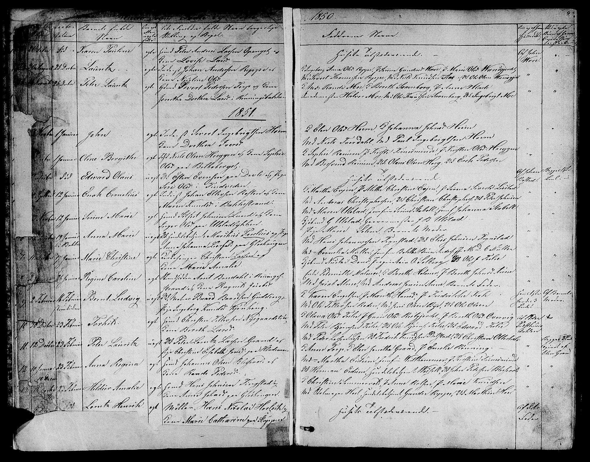 SAT, Ministerialprotokoller, klokkerbøker og fødselsregistre - Sør-Trøndelag, 606/L0310: Klokkerbok nr. 606C06, 1850-1859, s. 9