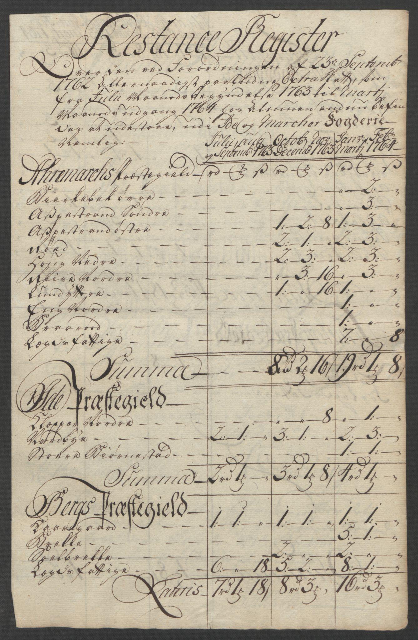 RA, Rentekammeret inntil 1814, Reviderte regnskaper, Fogderegnskap, R01/L0097: Ekstraskatten Idd og Marker, 1756-1767, s. 292