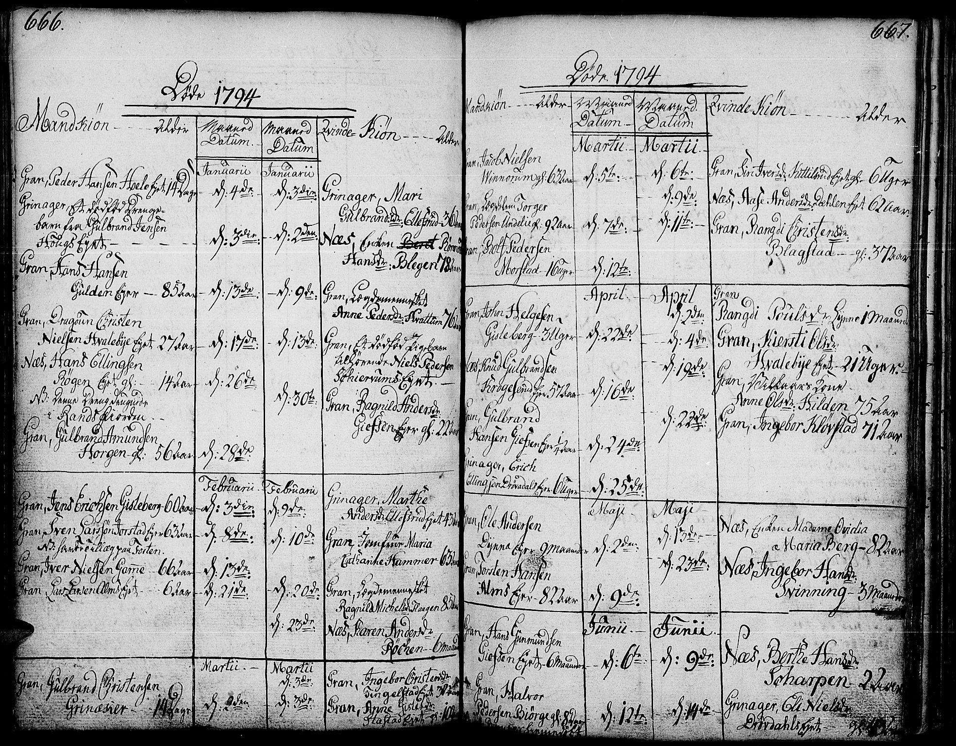 SAH, Gran prestekontor, Ministerialbok nr. 6, 1787-1824, s. 666-667