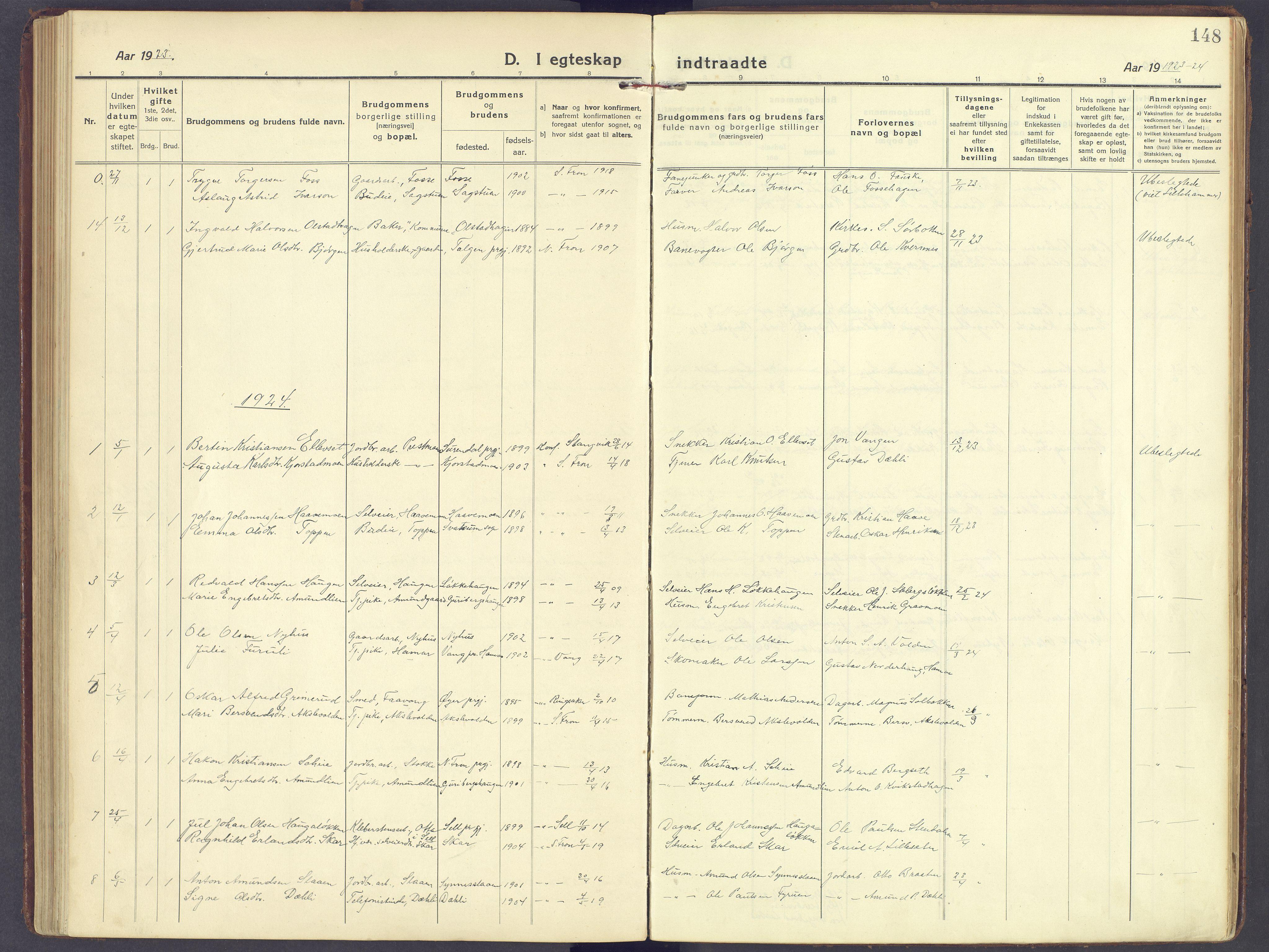 SAH, Sør-Fron prestekontor, H/Ha/Haa/L0005: Ministerialbok nr. 5, 1920-1933, s. 148