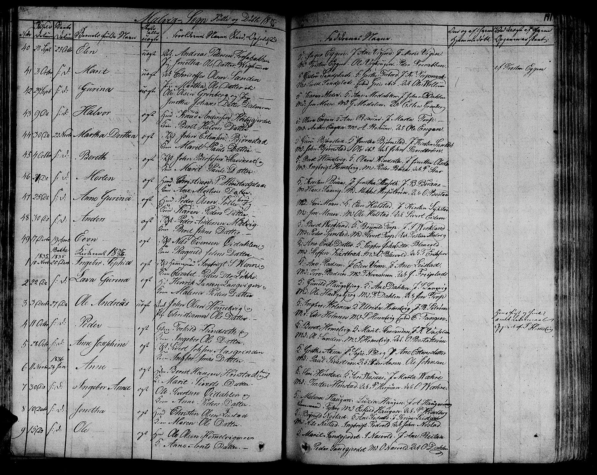 SAT, Ministerialprotokoller, klokkerbøker og fødselsregistre - Sør-Trøndelag, 606/L0288: Ministerialbok nr. 606A04 /3, 1826-1840, s. 191