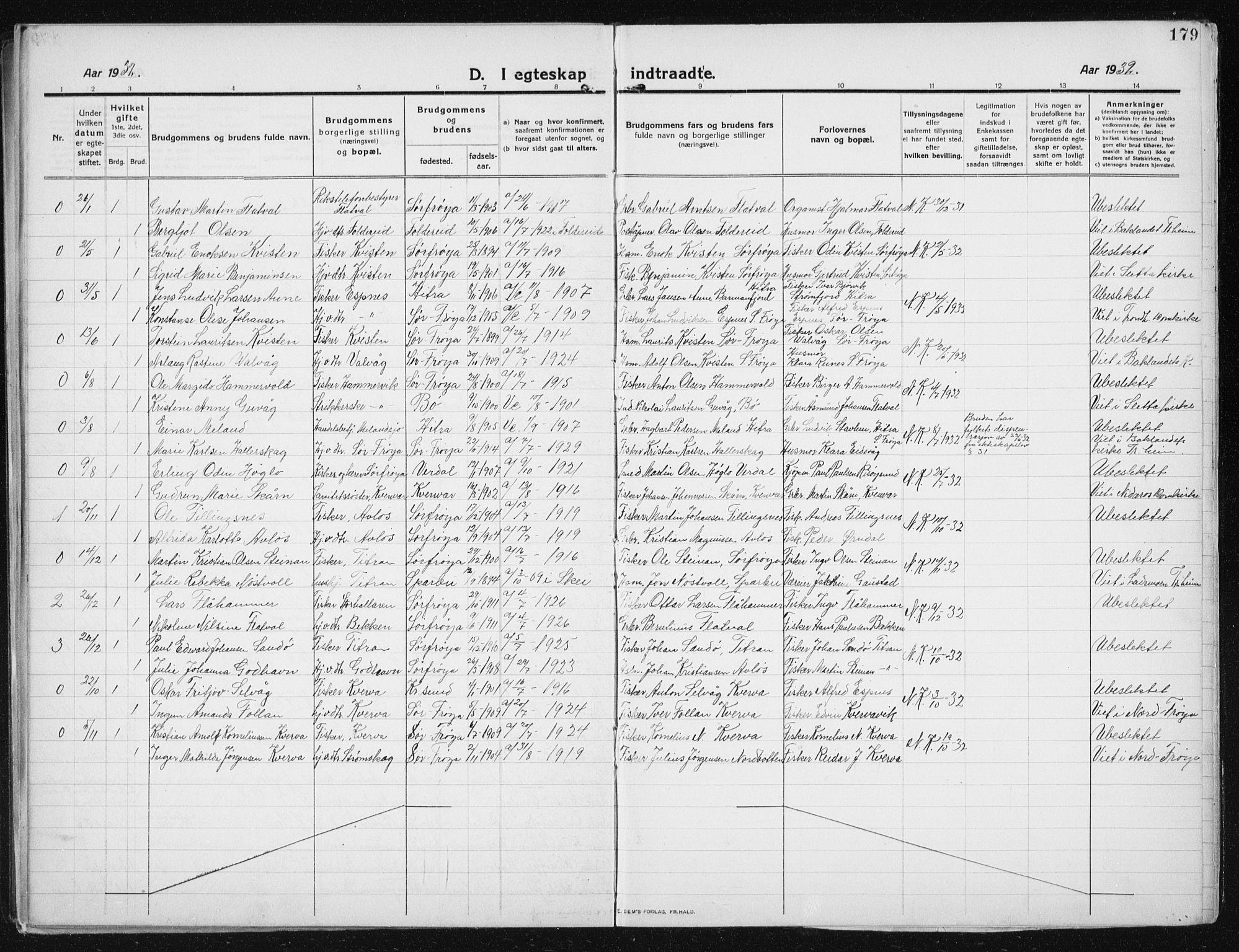 SAT, Ministerialprotokoller, klokkerbøker og fødselsregistre - Sør-Trøndelag, 641/L0599: Klokkerbok nr. 641C03, 1910-1938, s. 179