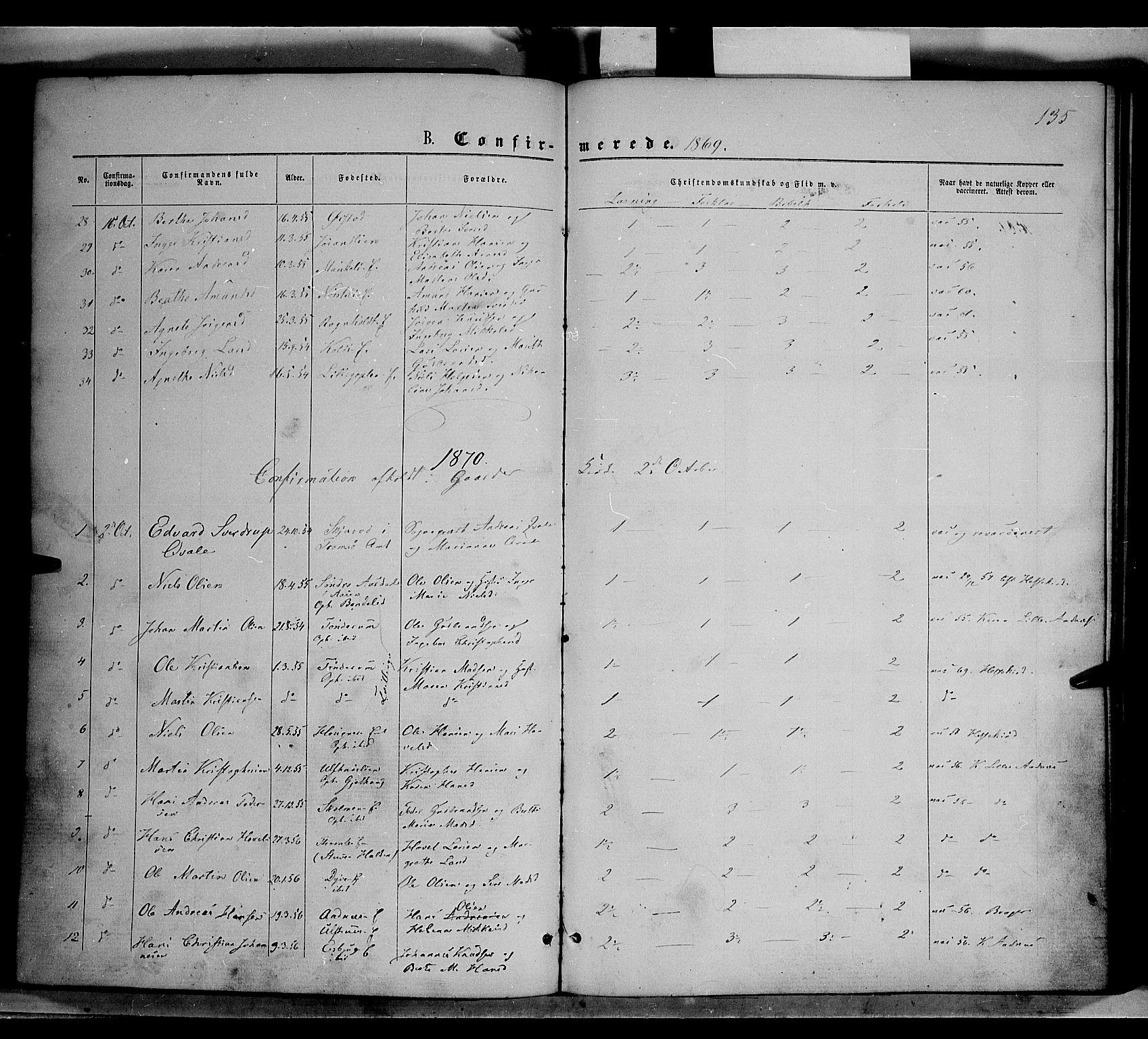 SAH, Nordre Land prestekontor, Ministerialbok nr. 1, 1860-1871, s. 135