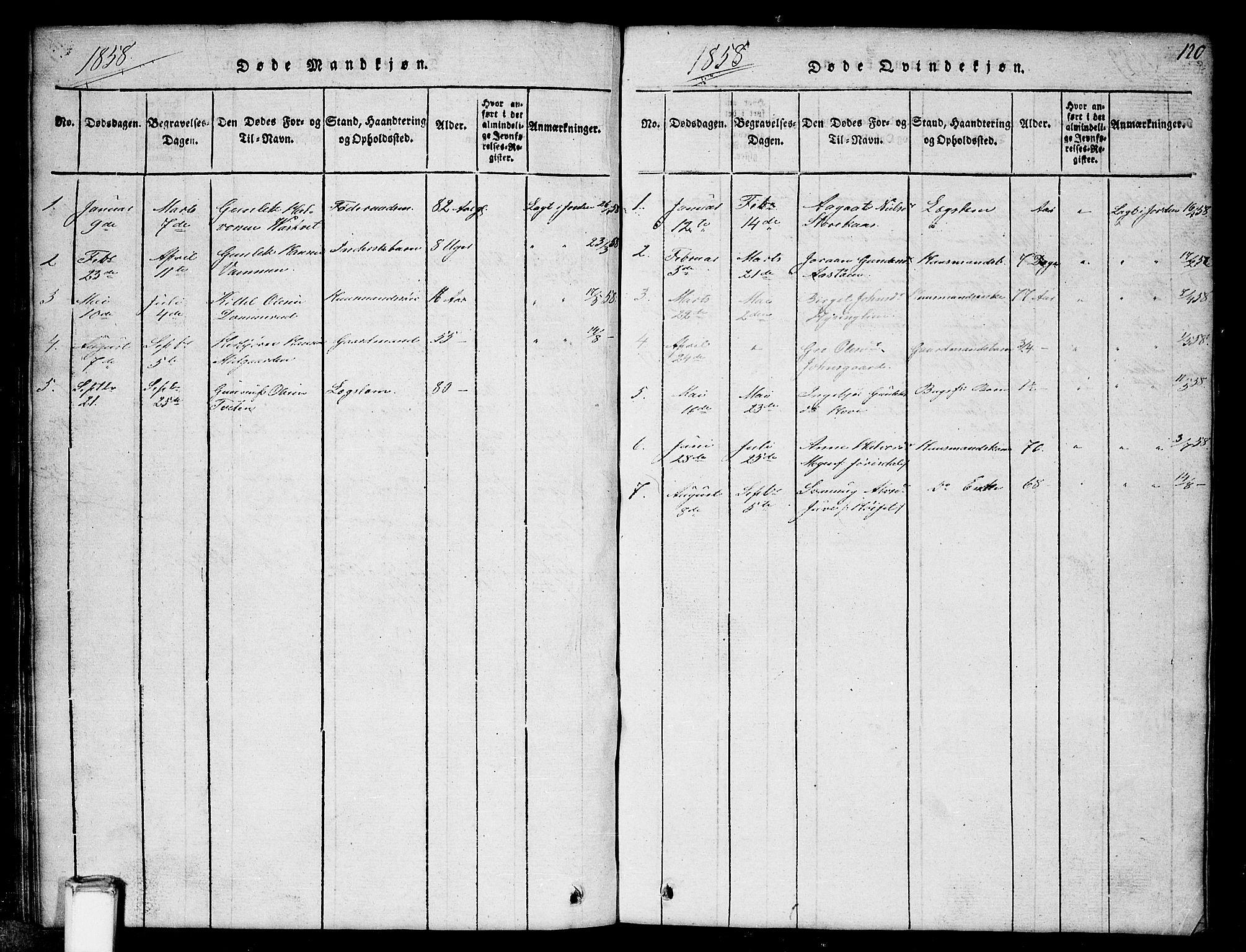 SAKO, Gransherad kirkebøker, G/Gb/L0001: Klokkerbok nr. II 1, 1815-1860, s. 120