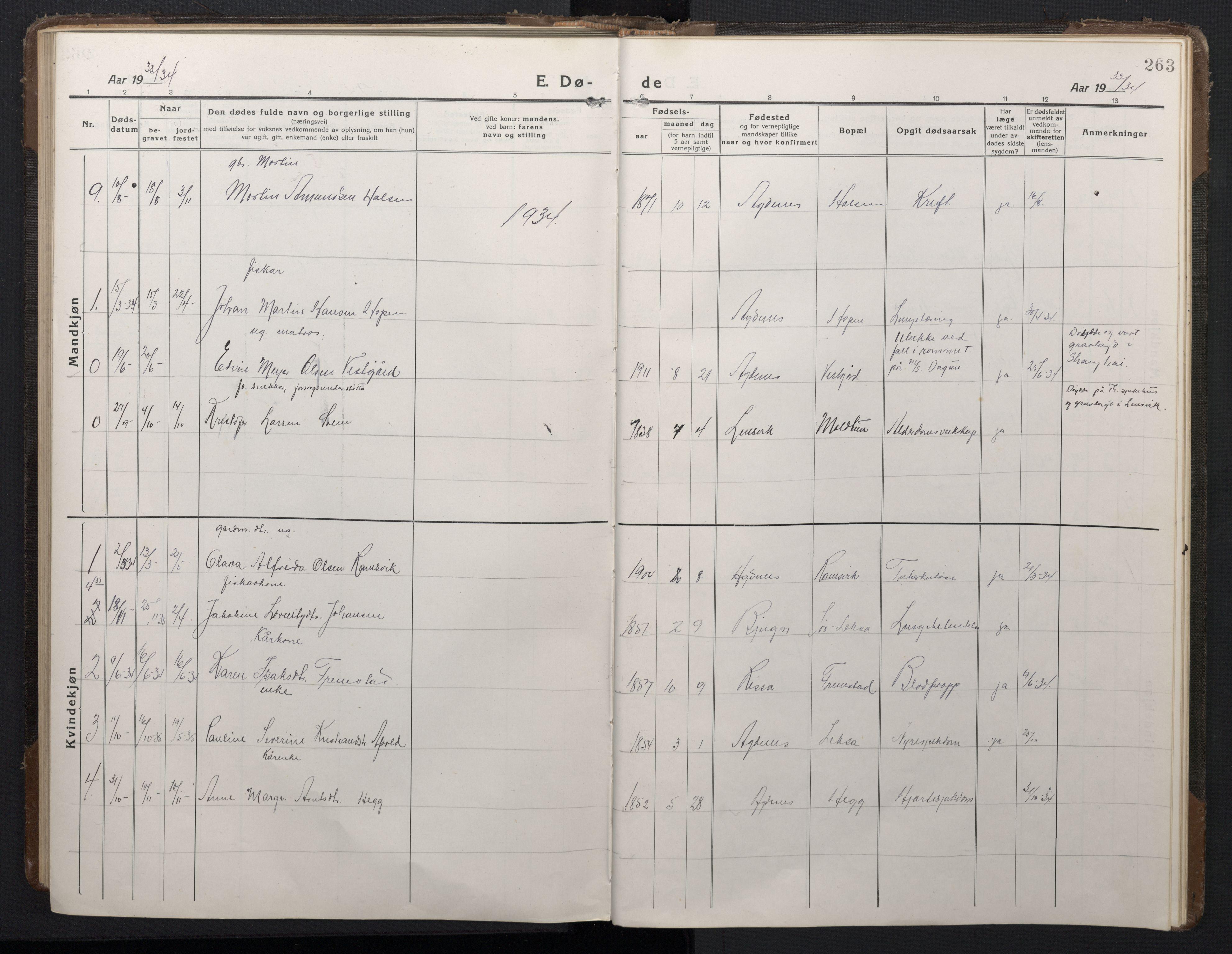 SAT, Ministerialprotokoller, klokkerbøker og fødselsregistre - Sør-Trøndelag, 662/L0758: Klokkerbok nr. 662C03, 1918-1948, s. 263