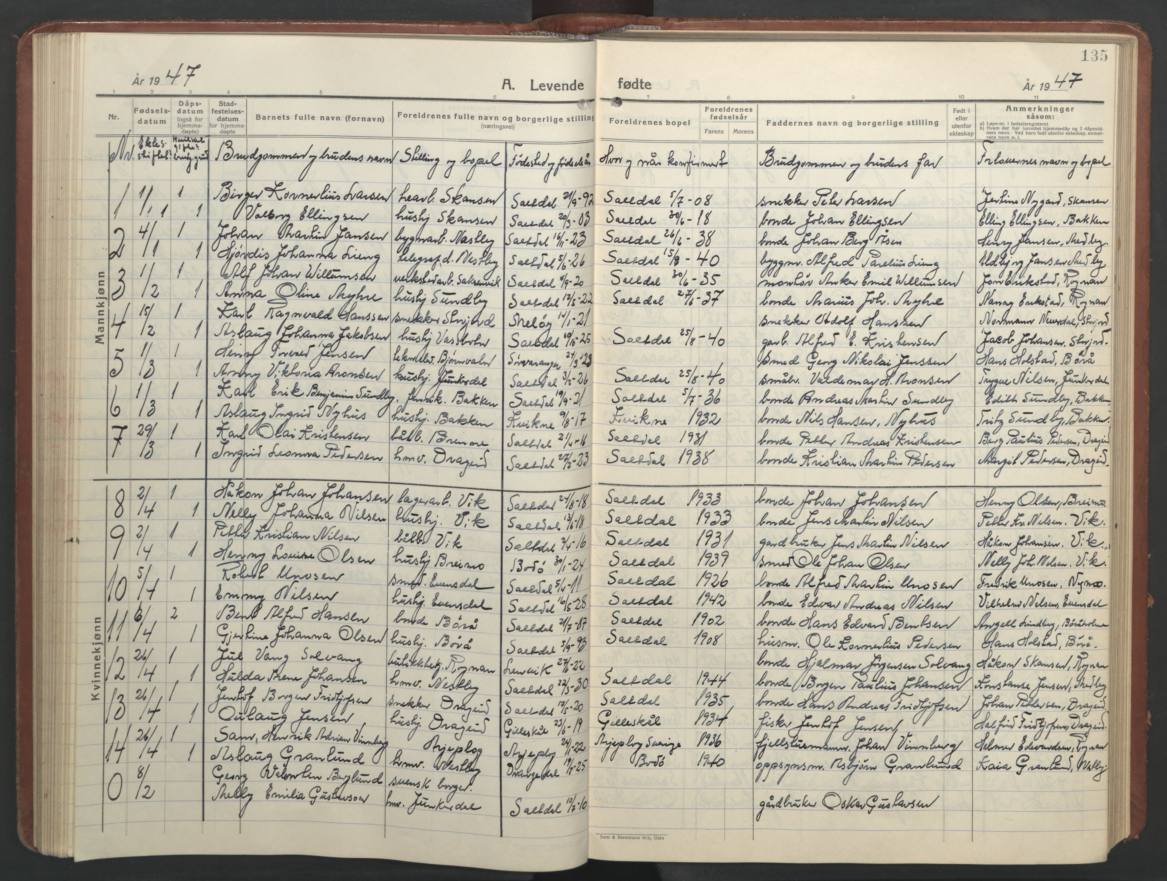 SAT, Ministerialprotokoller, klokkerbøker og fødselsregistre - Nordland, 847/L0680: Klokkerbok nr. 847C08, 1930-1947, s. 135