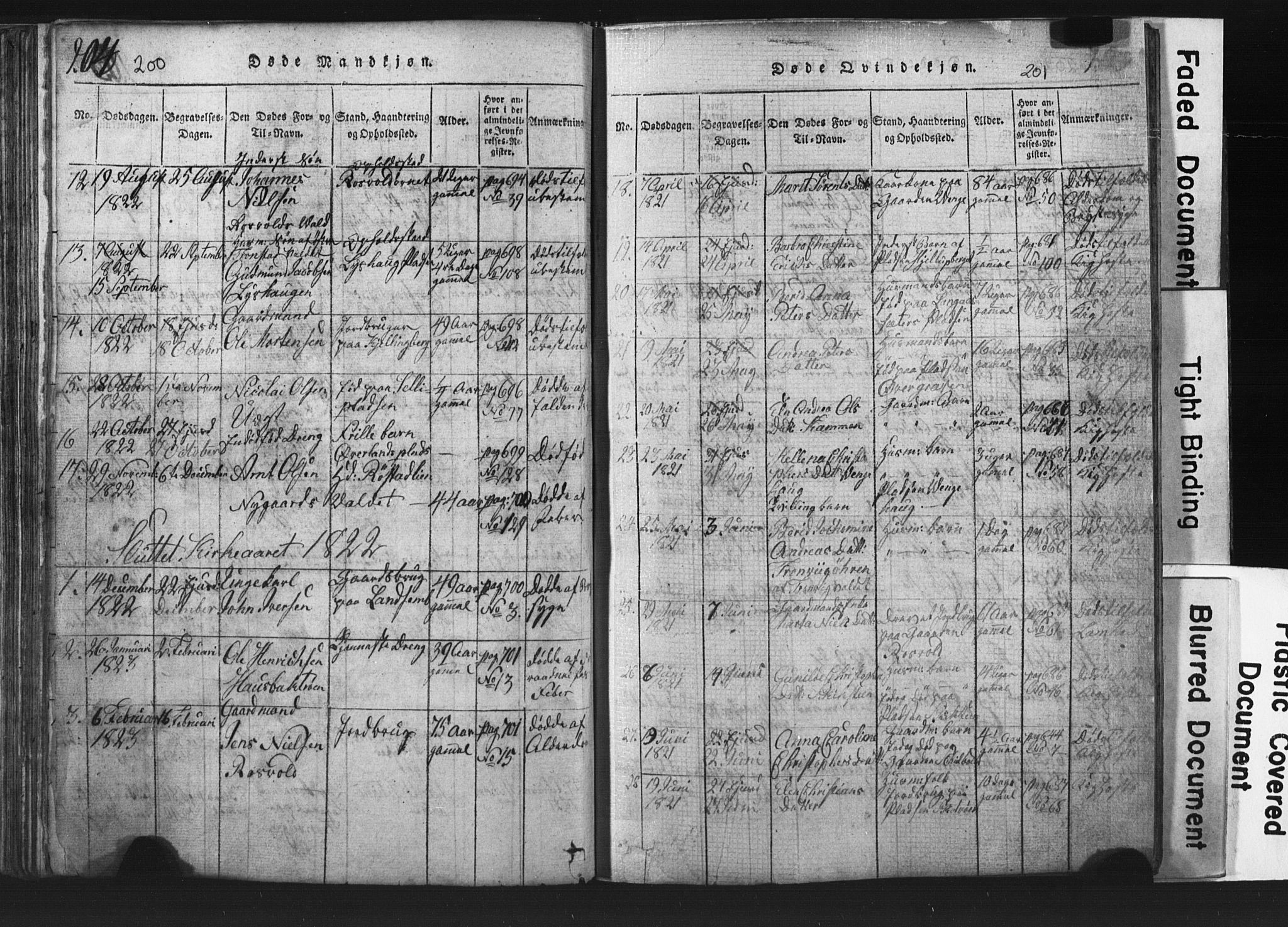 SAT, Ministerialprotokoller, klokkerbøker og fødselsregistre - Nord-Trøndelag, 701/L0017: Klokkerbok nr. 701C01, 1817-1825, s. 200-201