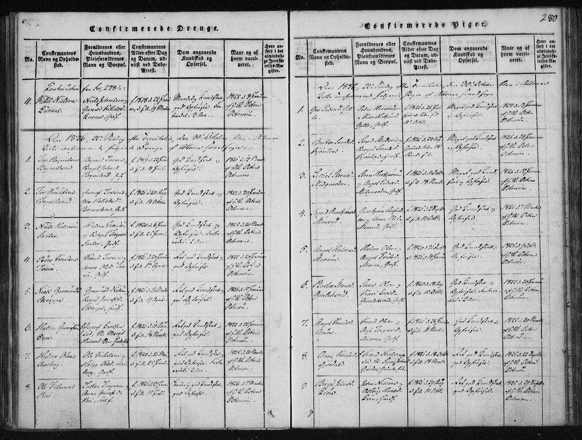 SAKO, Tinn kirkebøker, F/Fa/L0004: Ministerialbok nr. I 4, 1815-1843, s. 280