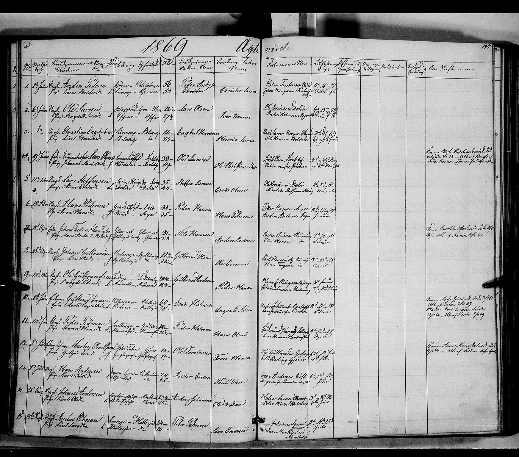 SAH, Jevnaker prestekontor, Ministerialbok nr. 7, 1858-1876, s. 195
