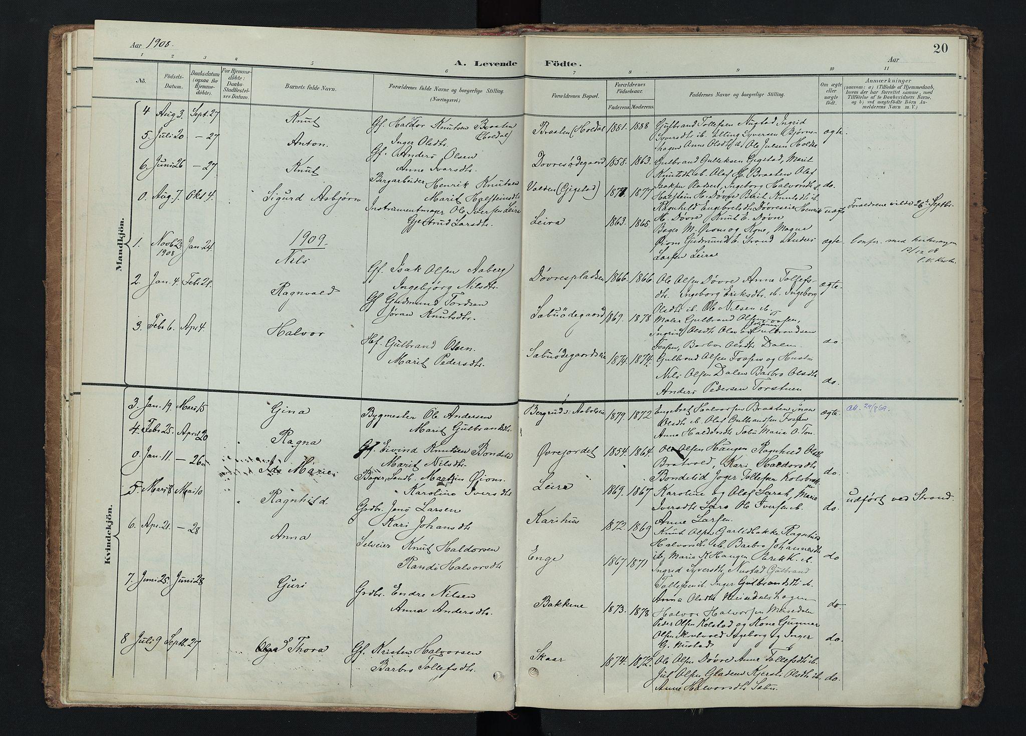 SAH, Nord-Aurdal prestekontor, Ministerialbok nr. 15, 1896-1914, s. 20