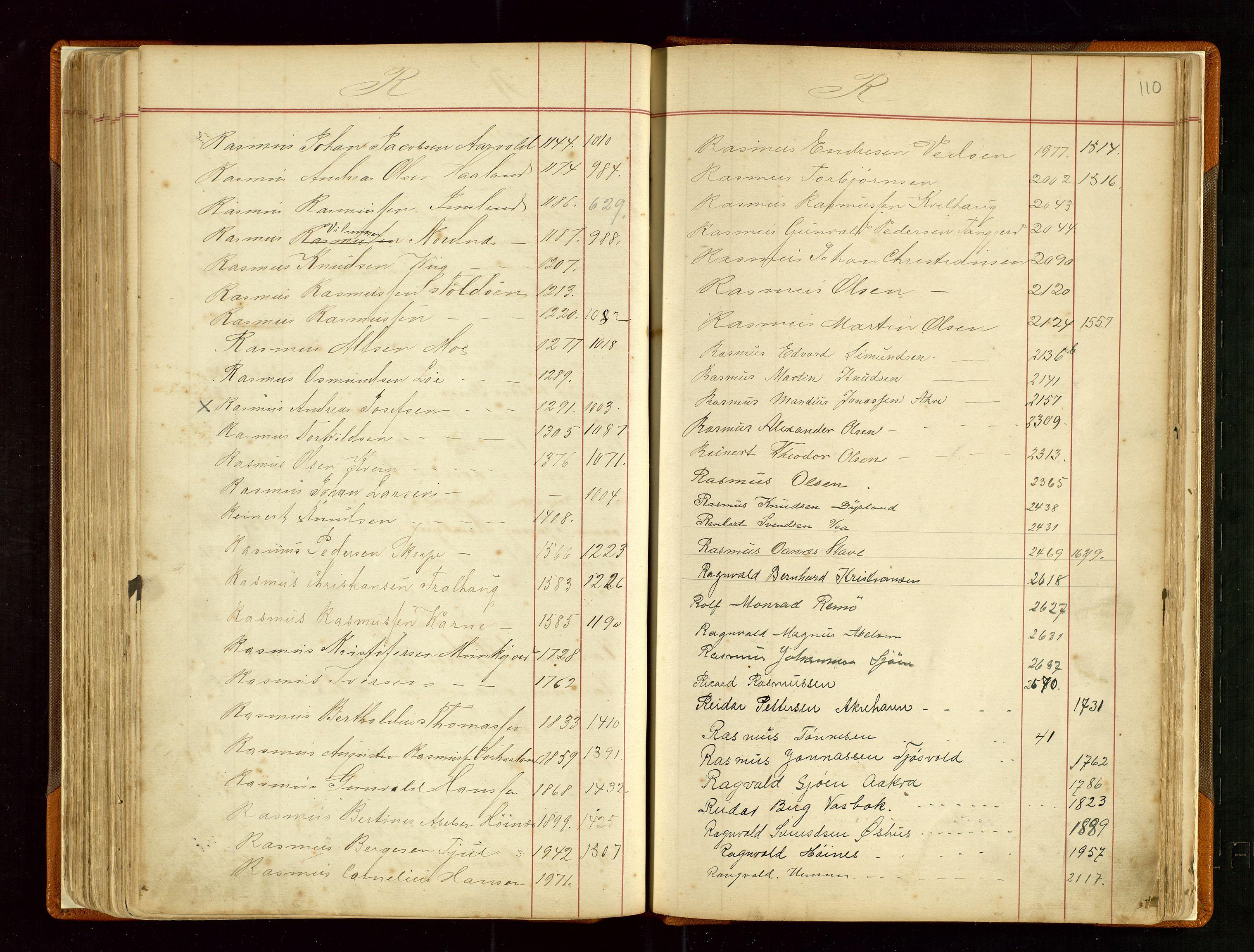 SAST, Haugesund sjømannskontor, F/Fb/Fba/L0003: Navneregister med henvisning til rullenummer (fornavn) Haugesund krets, 1860-1948, s. 110