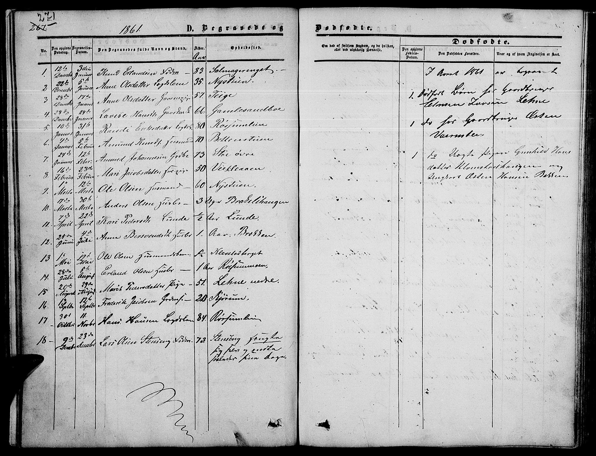 SAH, Nord-Fron prestekontor, Klokkerbok nr. 3, 1851-1886, s. 271