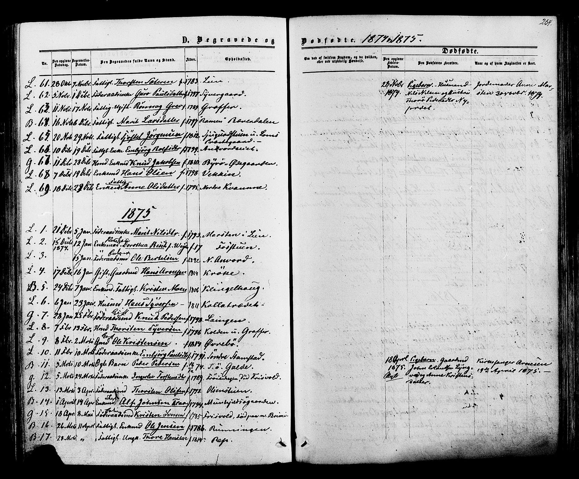 SAH, Lom prestekontor, K/L0007: Ministerialbok nr. 7, 1863-1884, s. 254