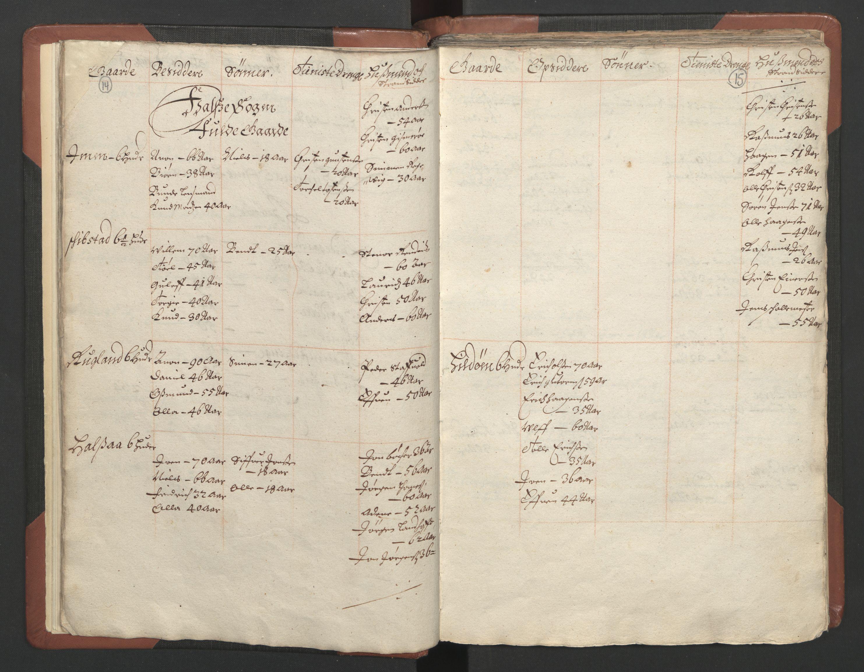 RA, Fogdenes og sorenskrivernes manntall 1664-1666, nr. 9: Mandal len, 1664-1666, s. 14-15