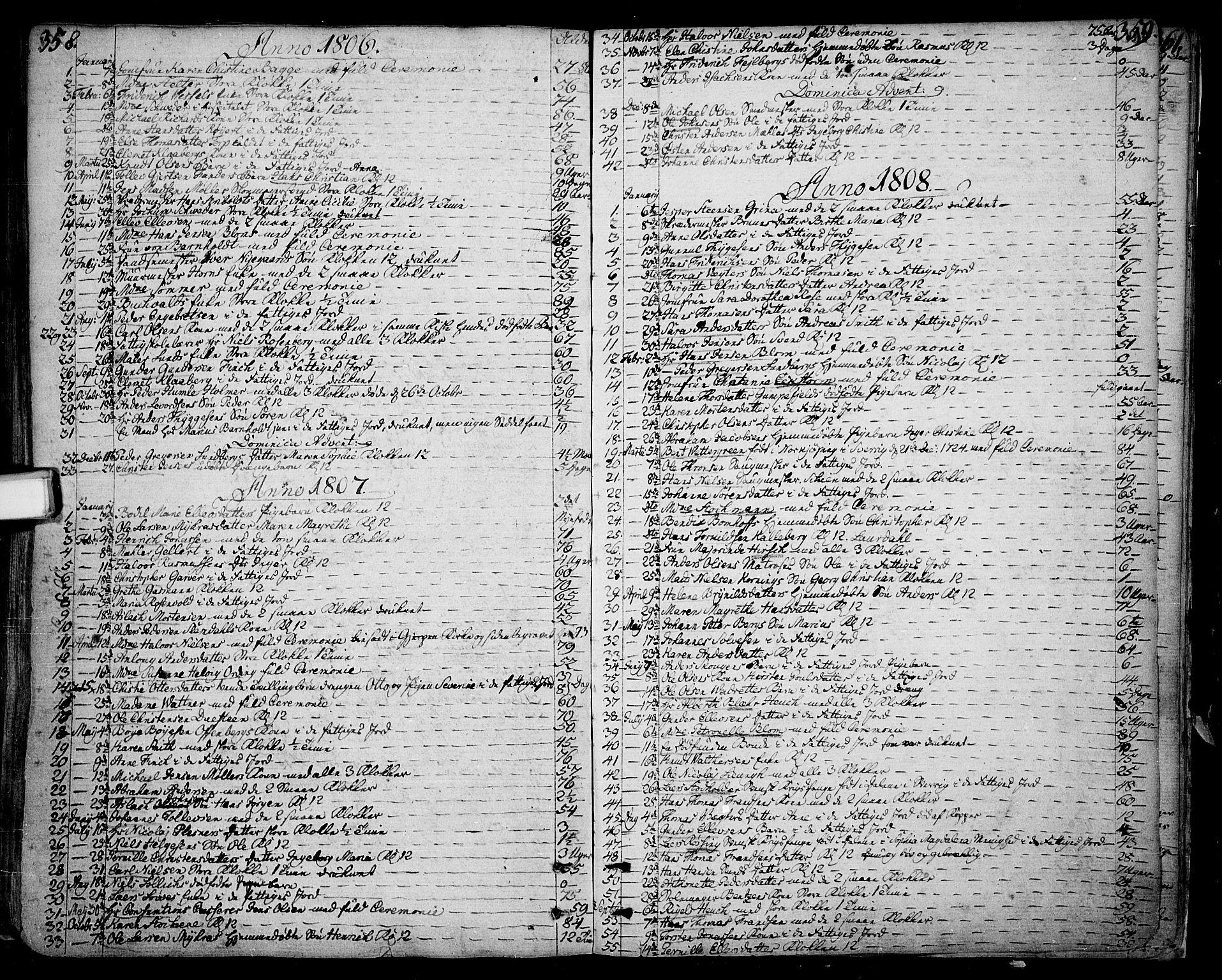 SAKO, Skien kirkebøker, F/Fa/L0004: Ministerialbok nr. 4, 1792-1814, s. 358-359