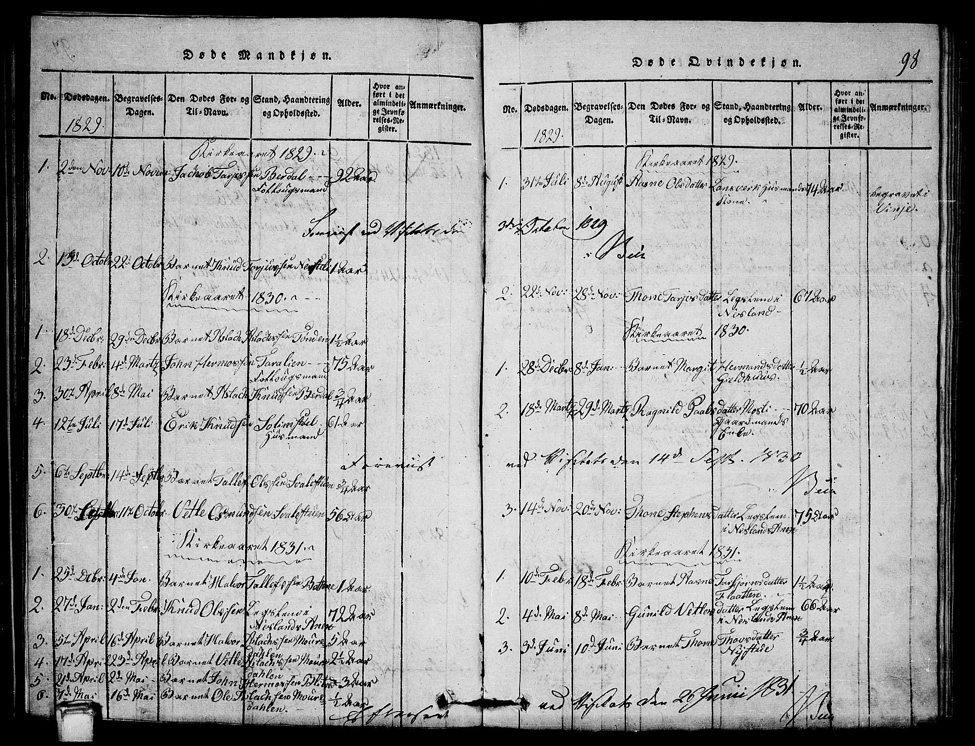 SAKO, Vinje kirkebøker, G/Gb/L0001: Klokkerbok nr. II 1, 1814-1843, s. 98