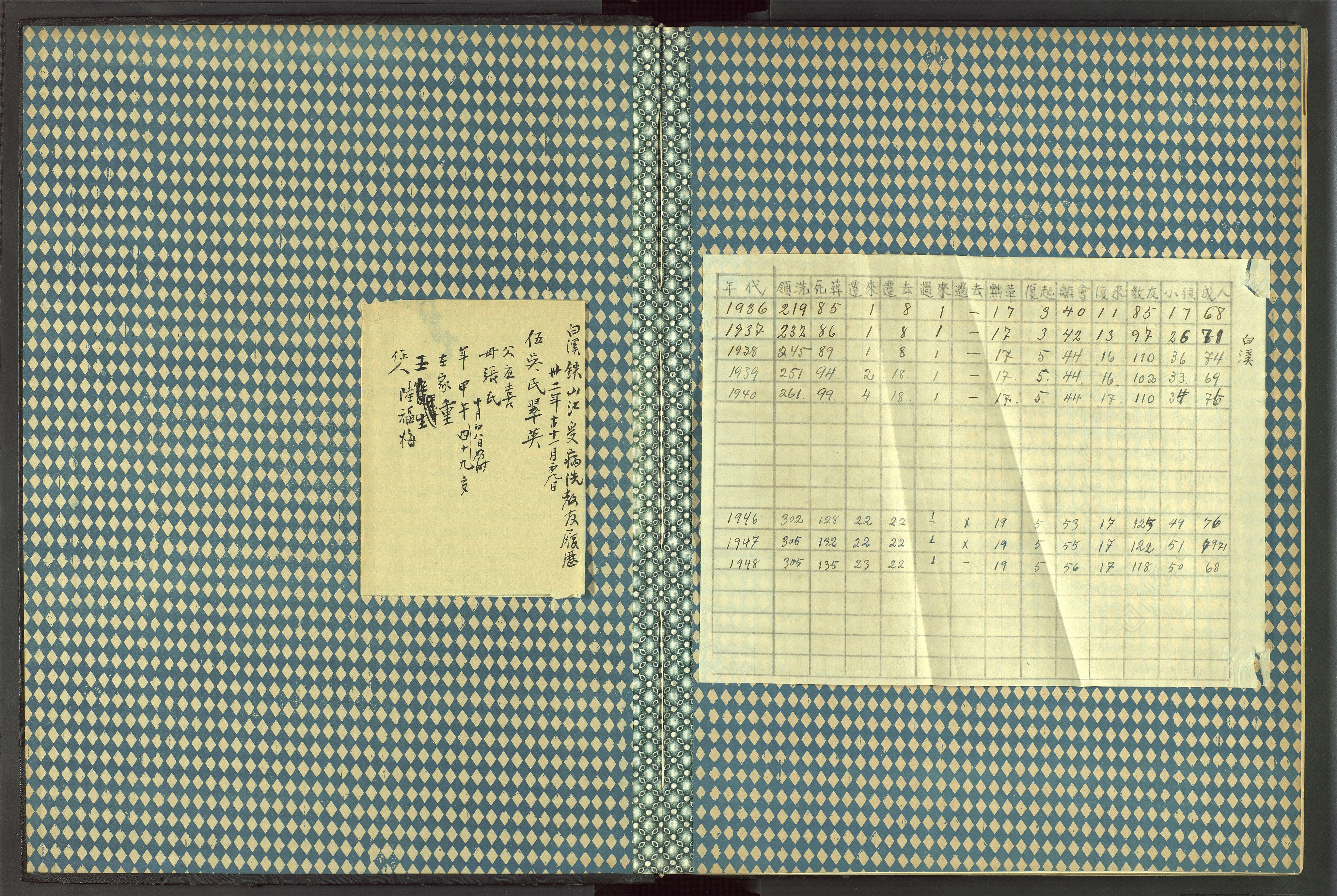 VID, Det Norske Misjonsselskap - utland - Kina (Hunan), Dm/L0049: Ministerialbok nr. 87, 1908-1947