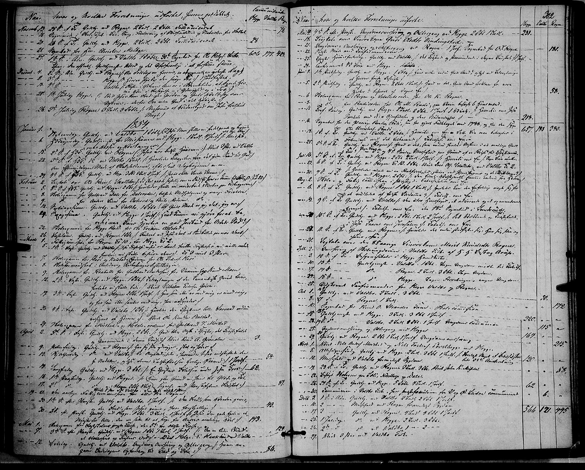 SAH, Øystre Slidre prestekontor, Ministerialbok nr. 1, 1849-1874, s. 302