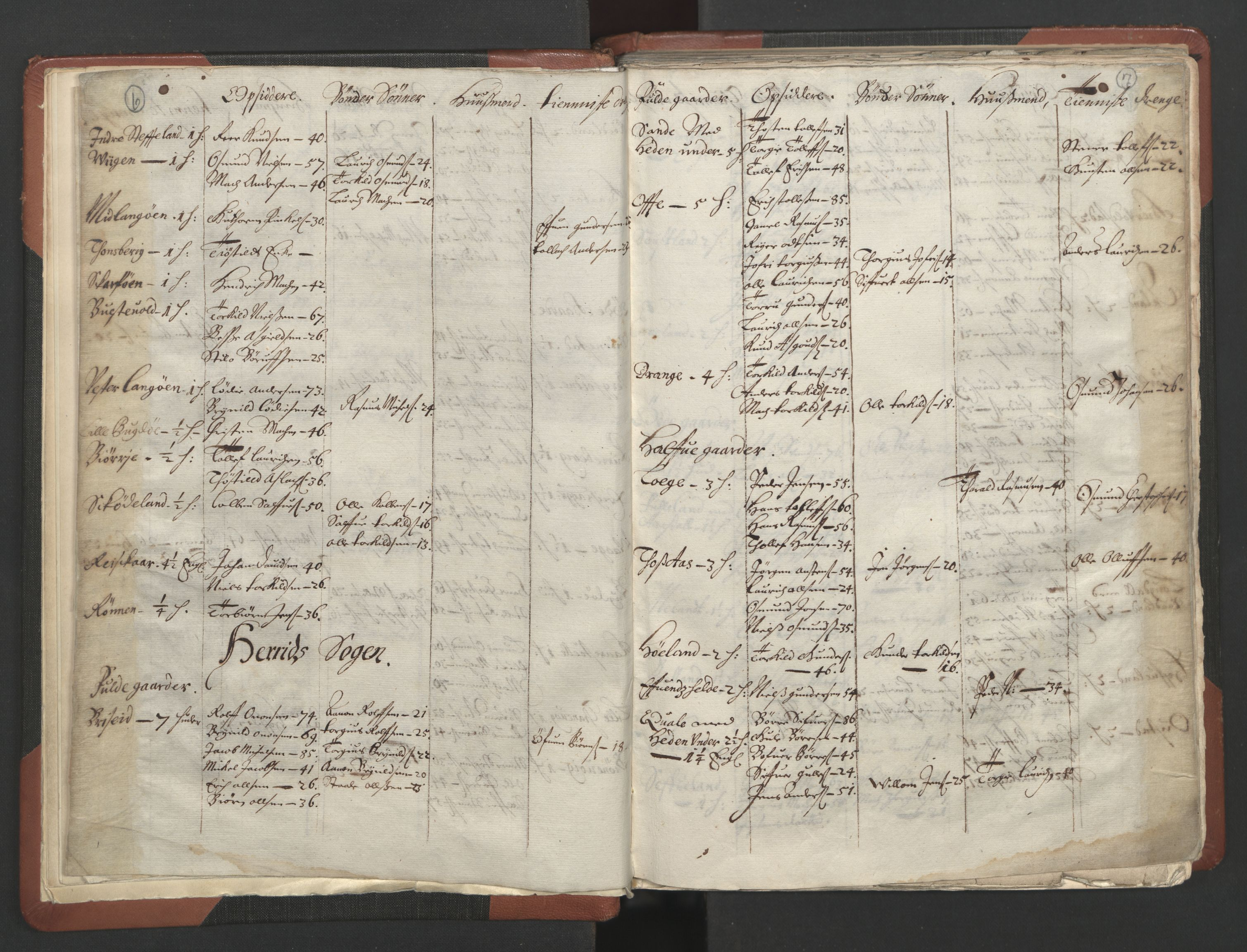 RA, Fogdenes og sorenskrivernes manntall 1664-1666, nr. 10: Lista len, 1664, s. 6-7