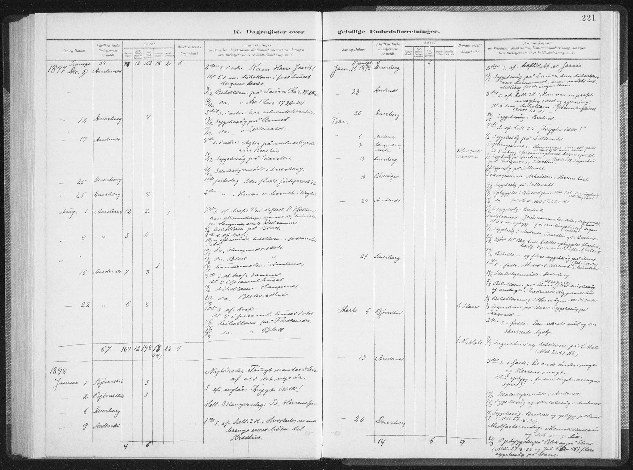 SAT, Ministerialprotokoller, klokkerbøker og fødselsregistre - Nordland, 897/L1400: Ministerialbok nr. 897A07, 1897-1908, s. 221