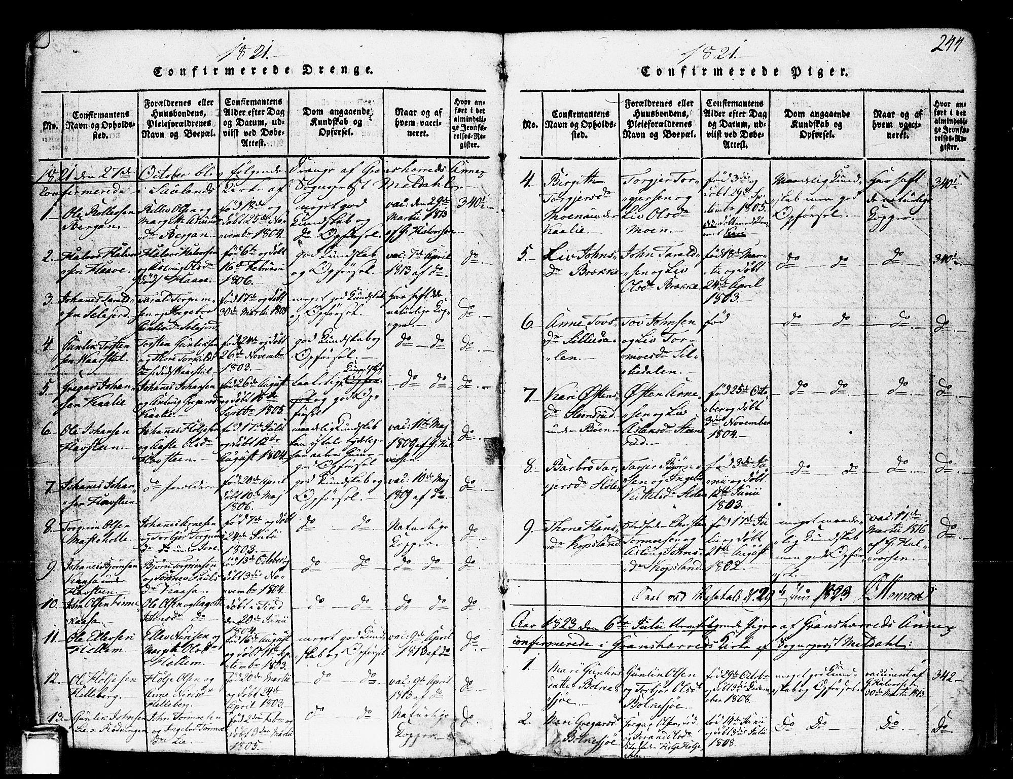 SAKO, Gransherad kirkebøker, F/Fa/L0001: Ministerialbok nr. I 1, 1815-1843, s. 244