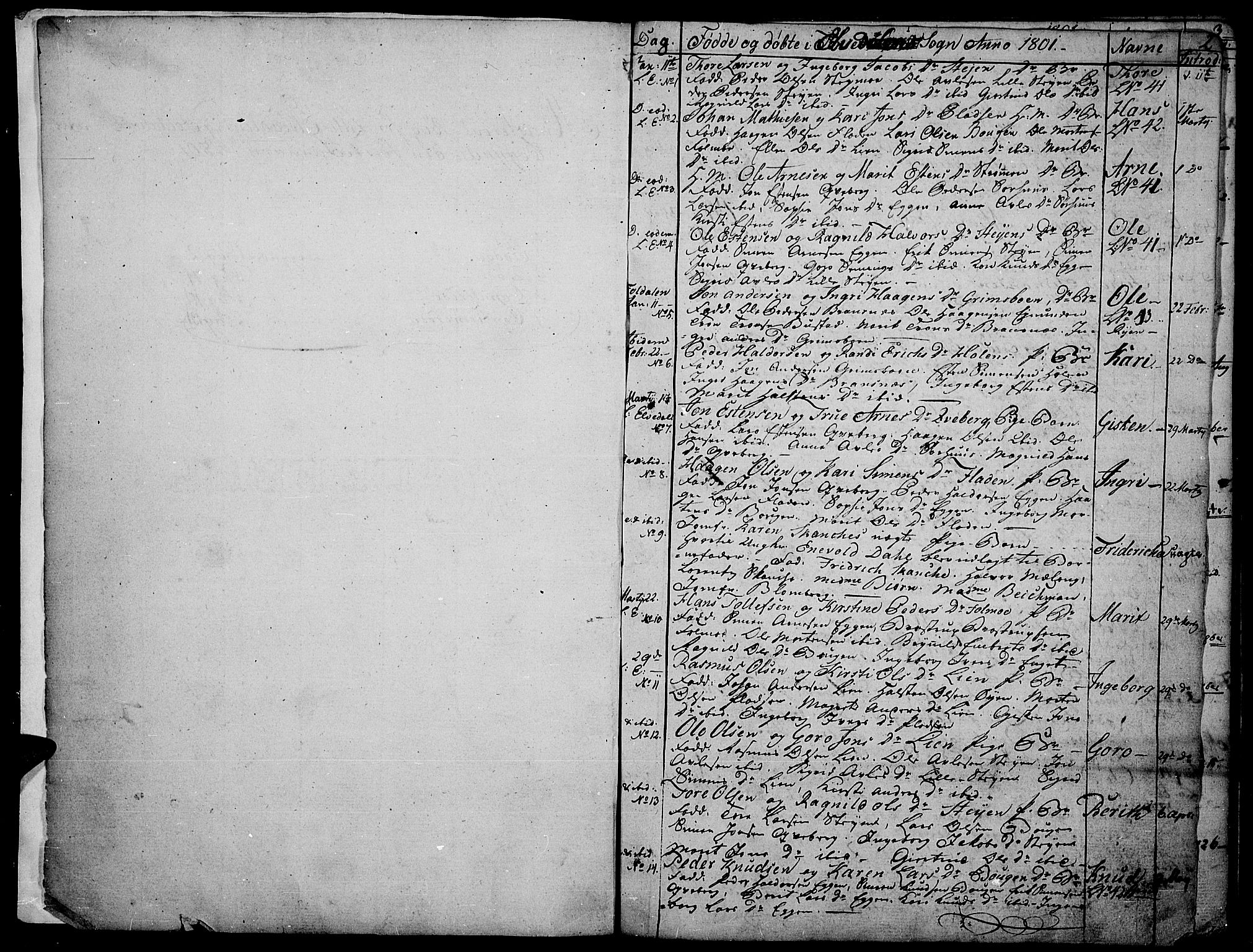 SAH, Tynset prestekontor, Ministerialbok nr. 16, 1801-1814, s. 2