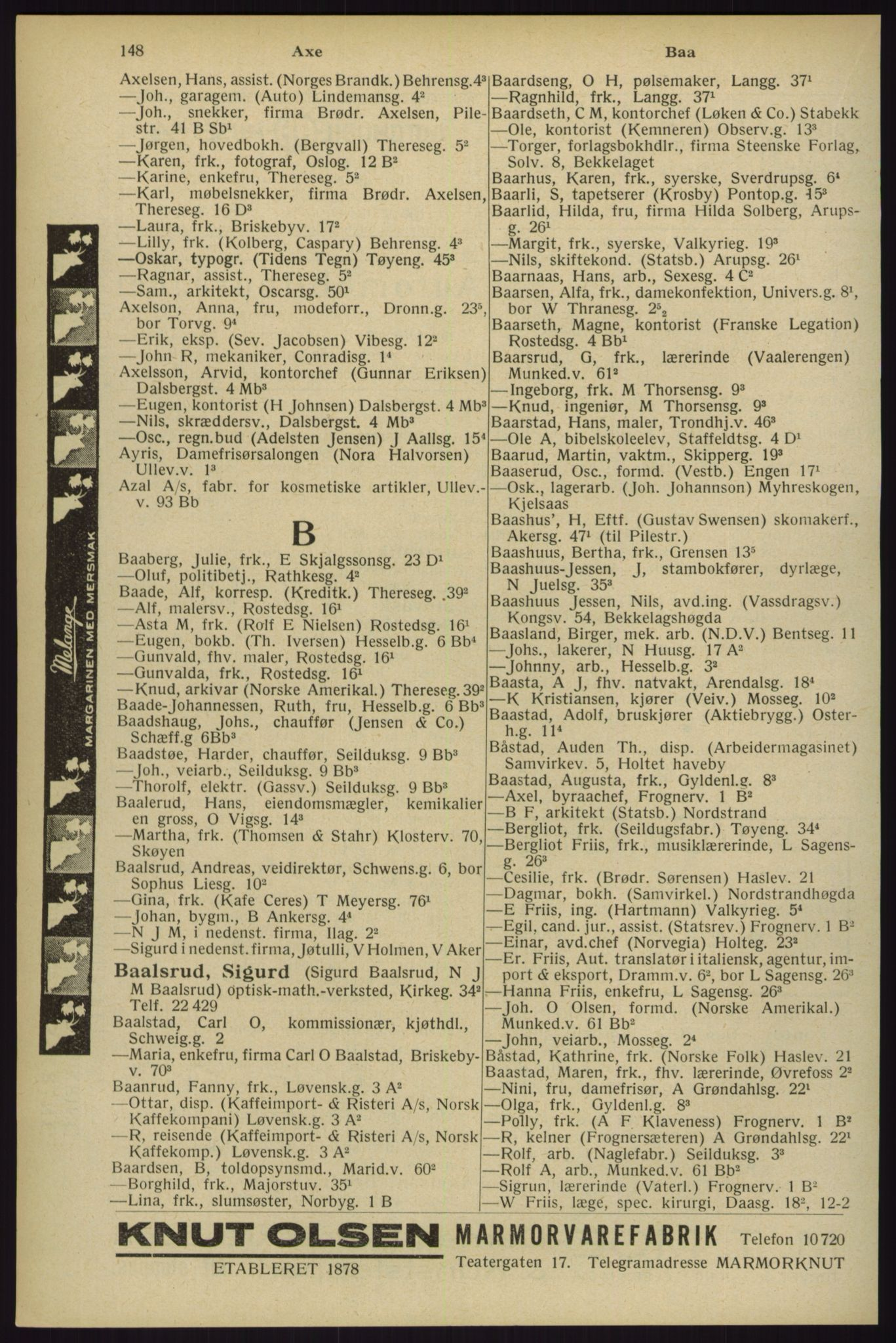 RA, Oslo adressebok (publikasjon)*, 1929, s. 148