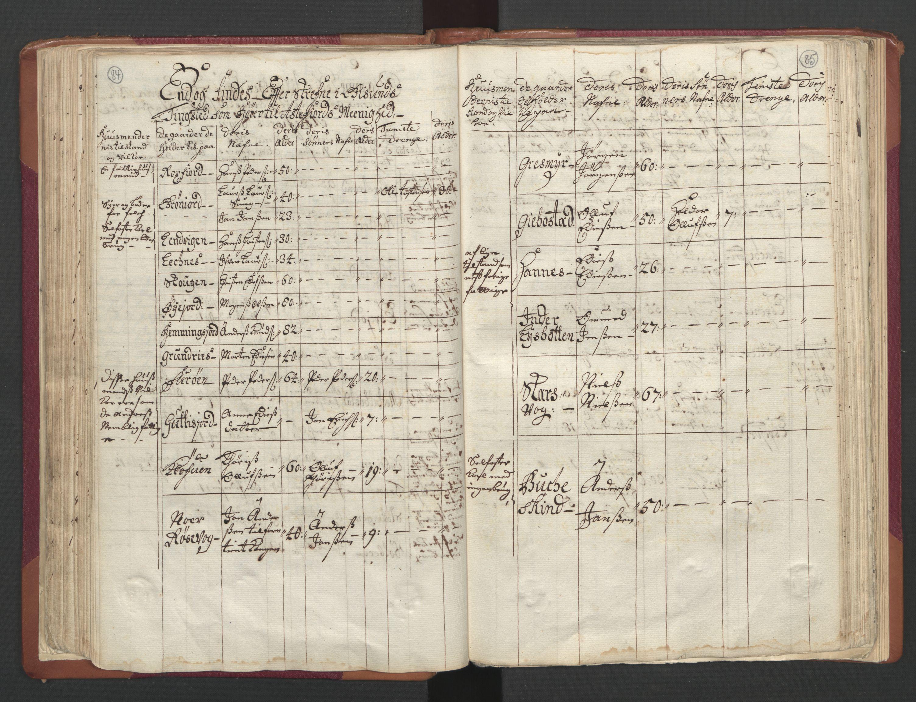 RA, Manntallet 1701, nr. 19: Senja og Tromsø fogderi, 1701, s. 84-85