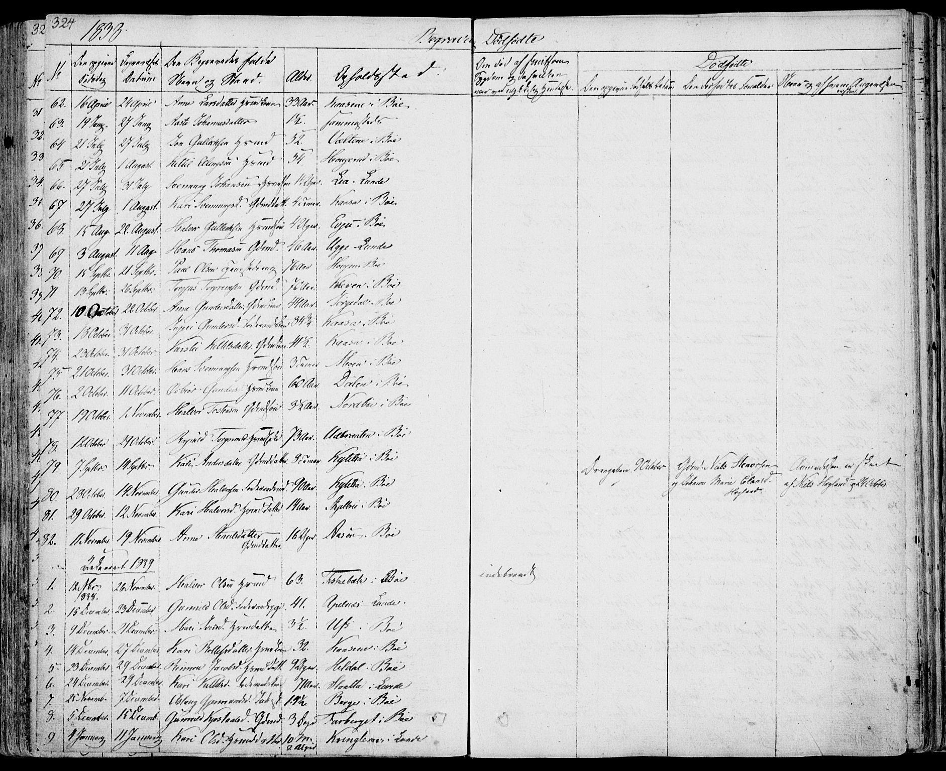 SAKO, Bø kirkebøker, F/Fa/L0007: Ministerialbok nr. 7, 1831-1848, s. 324