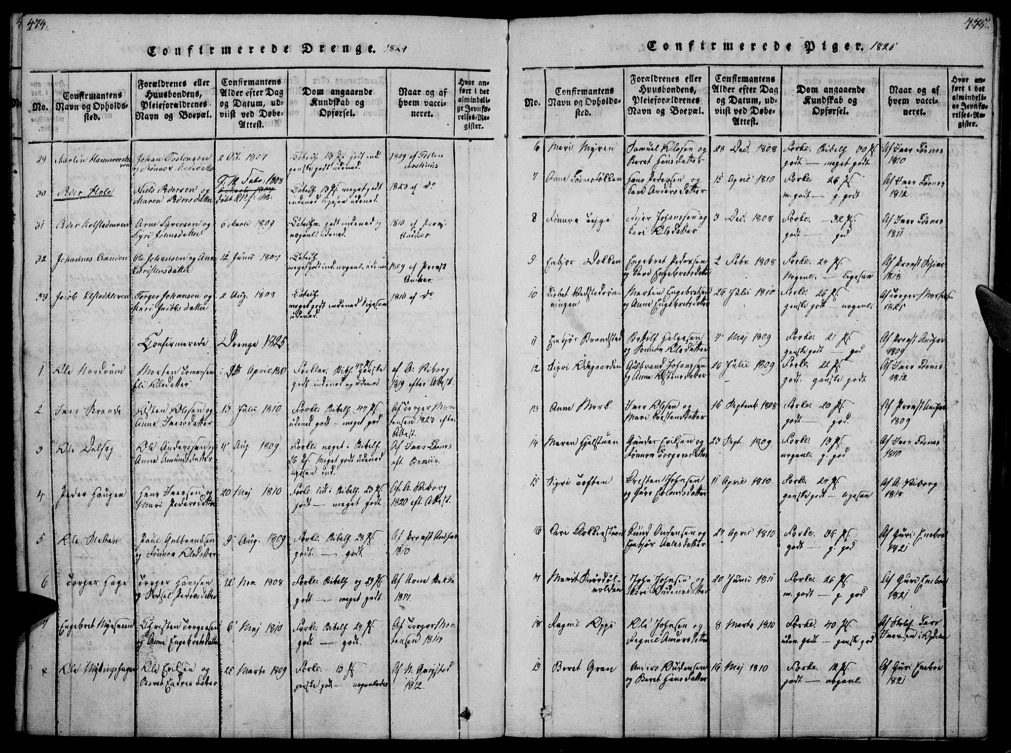 SAH, Ringebu prestekontor, Ministerialbok nr. 4, 1821-1839, s. 474-475