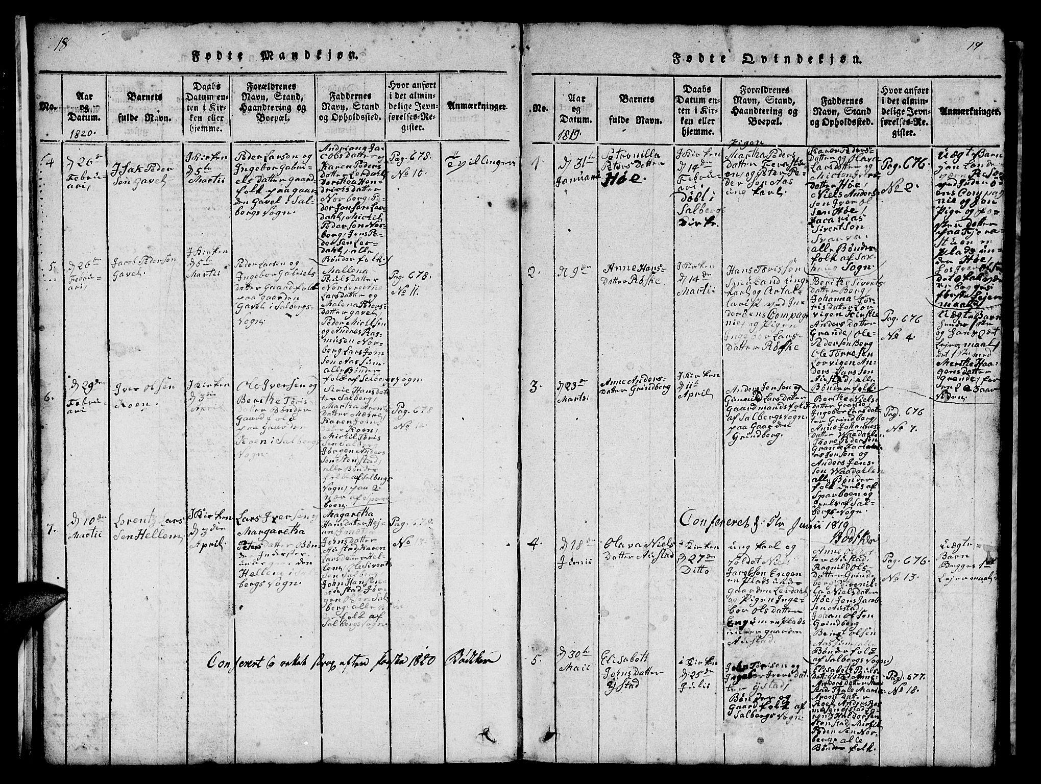 SAT, Ministerialprotokoller, klokkerbøker og fødselsregistre - Nord-Trøndelag, 731/L0310: Klokkerbok nr. 731C01, 1816-1874, s. 18-19