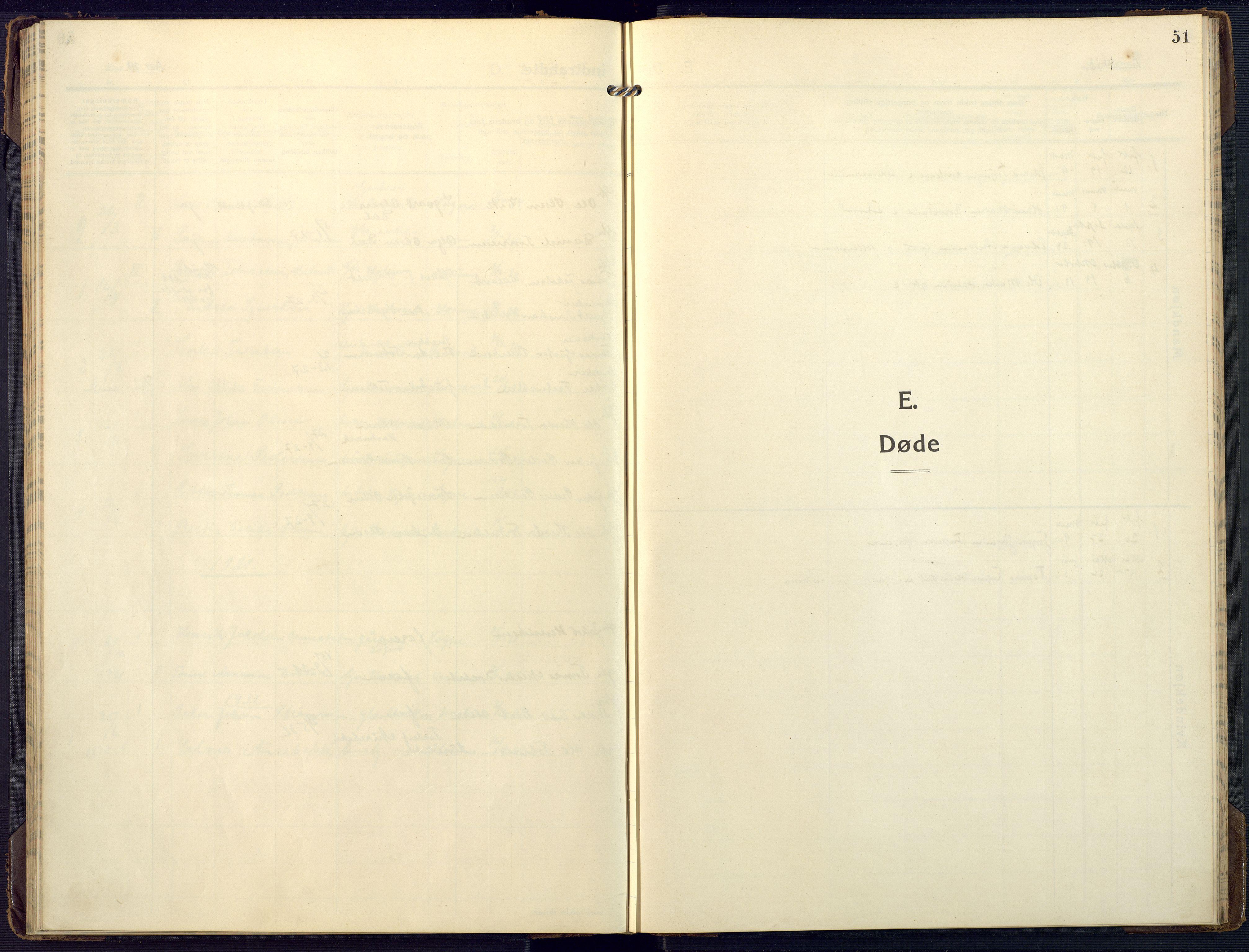 SAK, Mandal sokneprestkontor, F/Fa/Fab/L0003: Ministerialbok nr. A 3, 1913-1933, s. 51