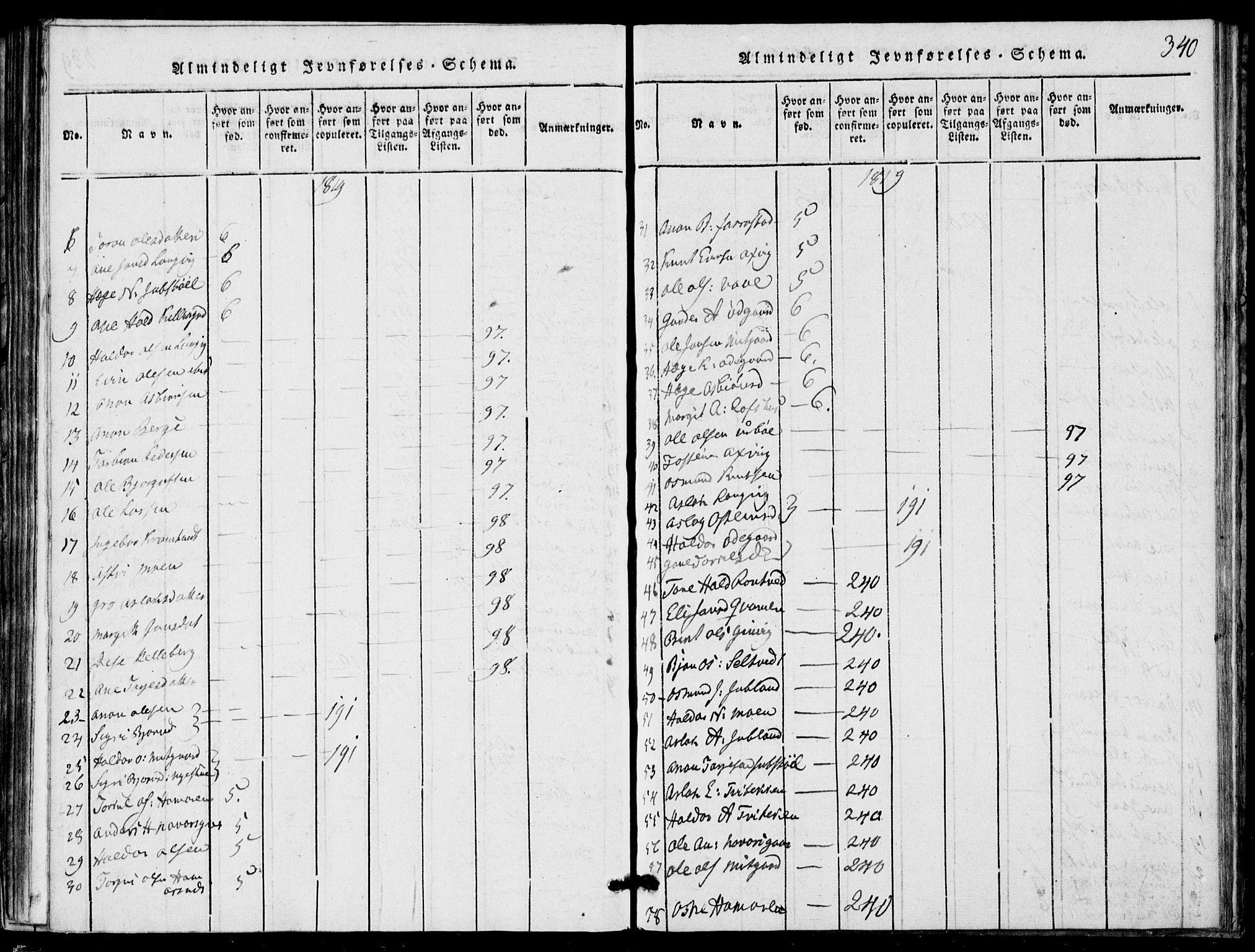 SAKO, Rauland kirkebøker, G/Ga/L0001: Klokkerbok nr. I 1, 1814-1843, s. 340