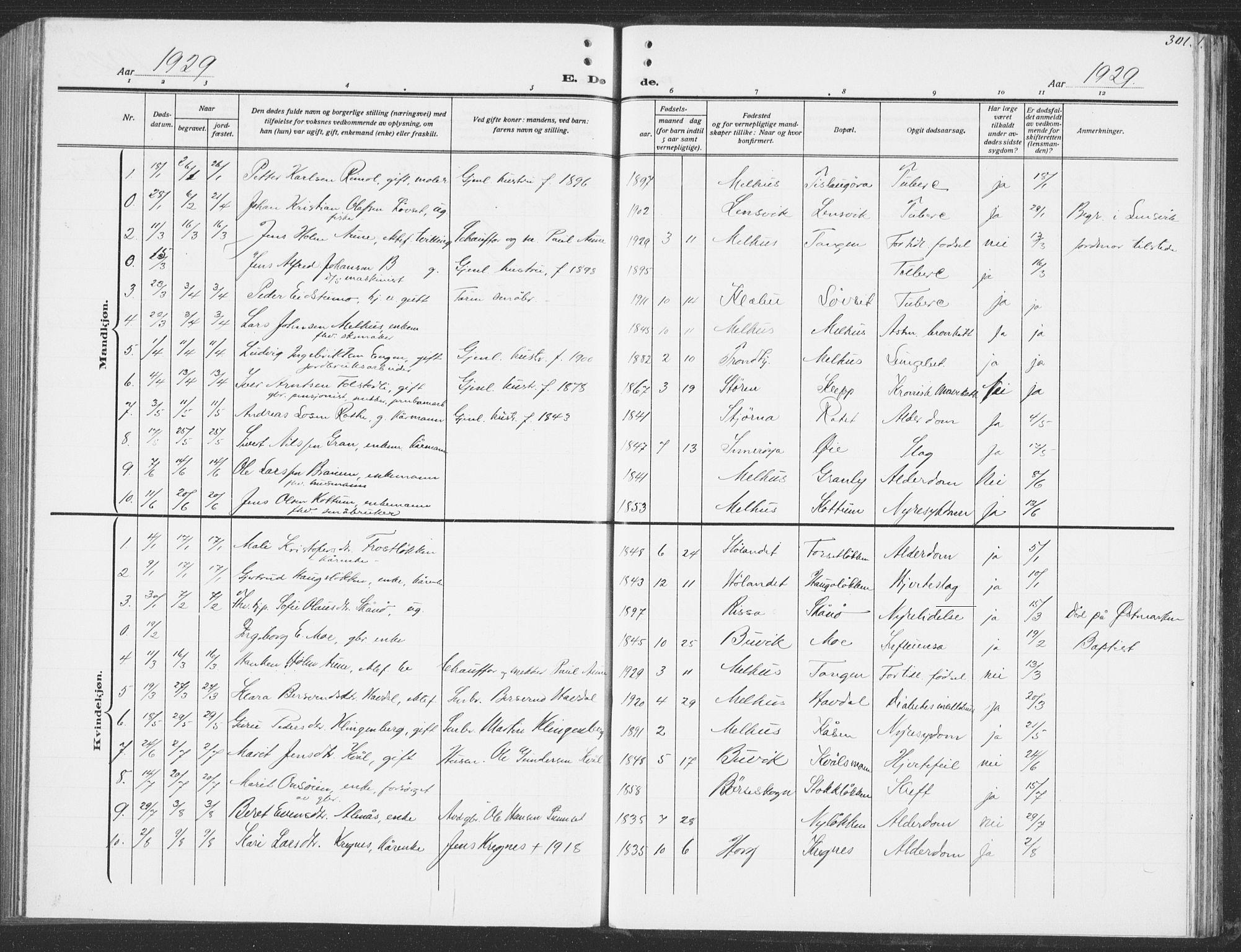 SAT, Ministerialprotokoller, klokkerbøker og fødselsregistre - Sør-Trøndelag, 691/L1095: Klokkerbok nr. 691C06, 1912-1933, s. 301