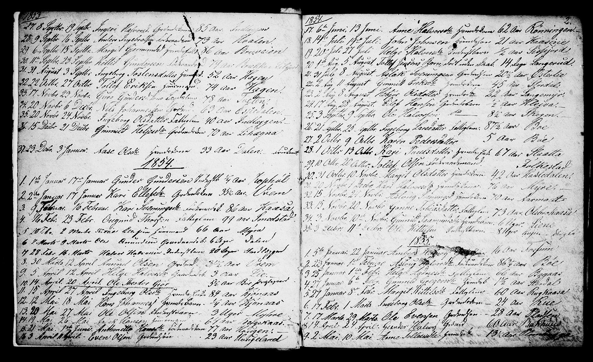 SAKO, Bø kirkebøker, G/Ga/L0002: Klokkerbok nr. 2, 1853-1866, s. 2