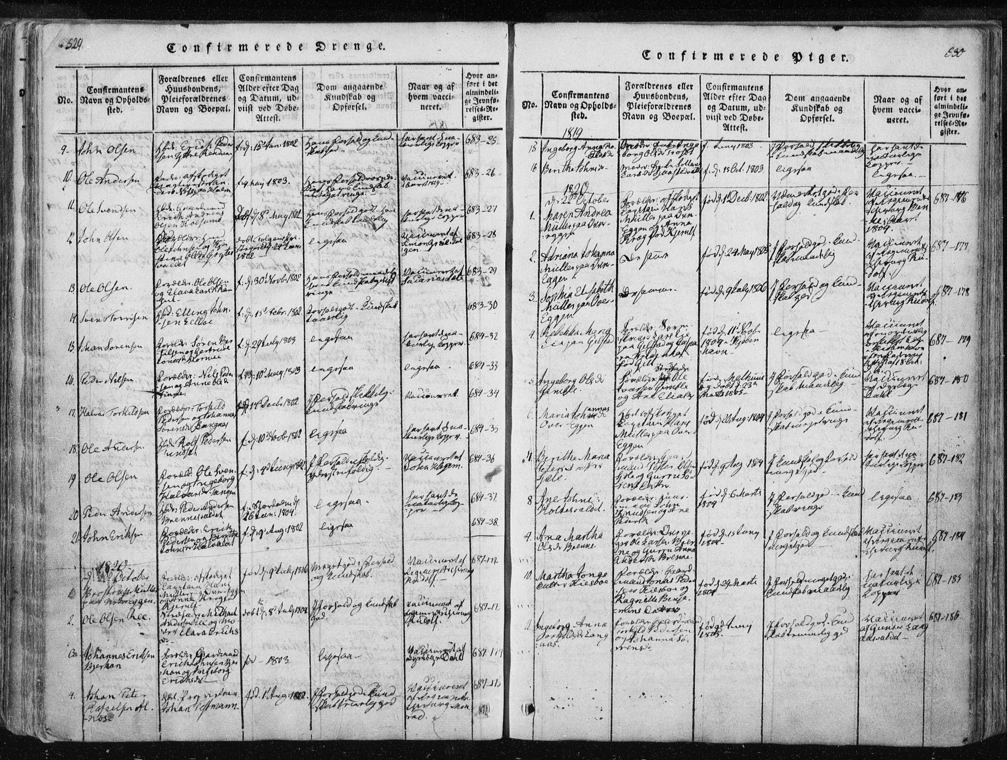SAT, Ministerialprotokoller, klokkerbøker og fødselsregistre - Nord-Trøndelag, 717/L0148: Ministerialbok nr. 717A04 /1, 1816-1825, s. 529-530
