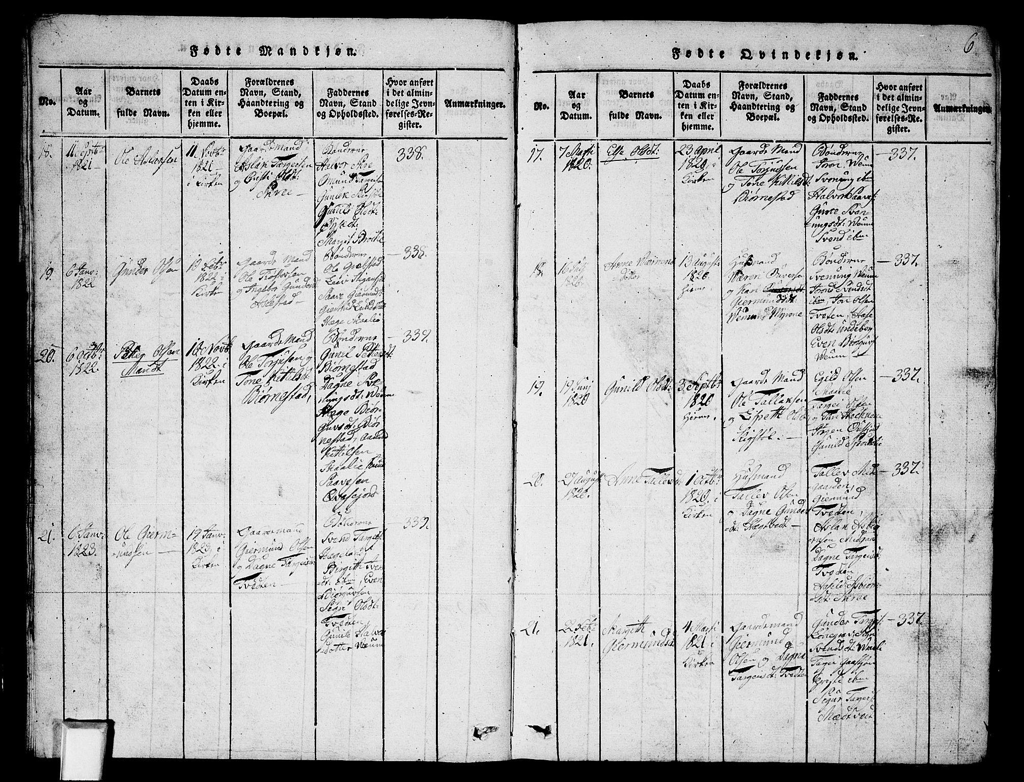 SAKO, Fyresdal kirkebøker, G/Ga/L0003: Klokkerbok nr. I 3, 1815-1863, s. 6