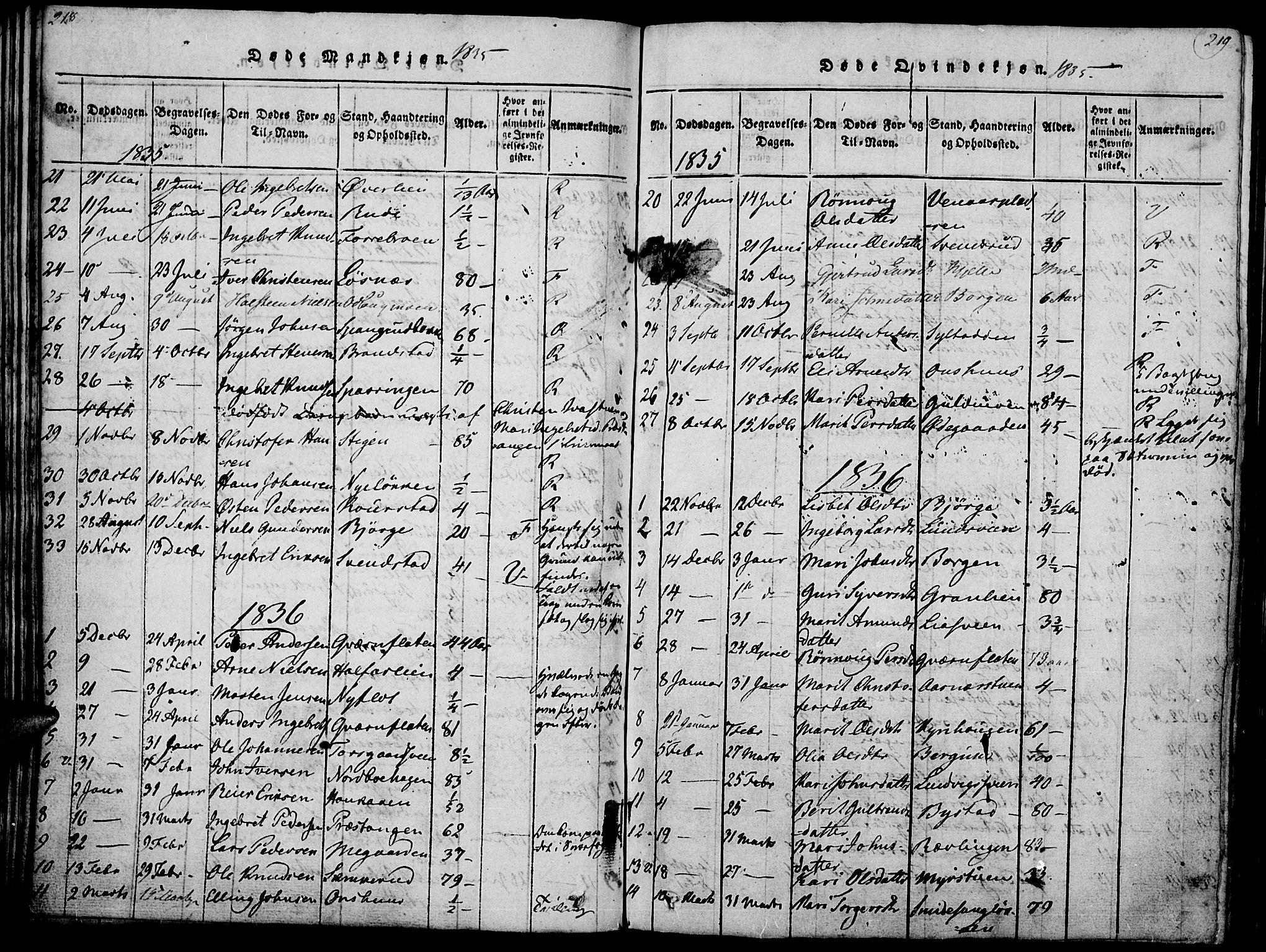 SAH, Ringebu prestekontor, Ministerialbok nr. 4, 1821-1839, s. 218-219
