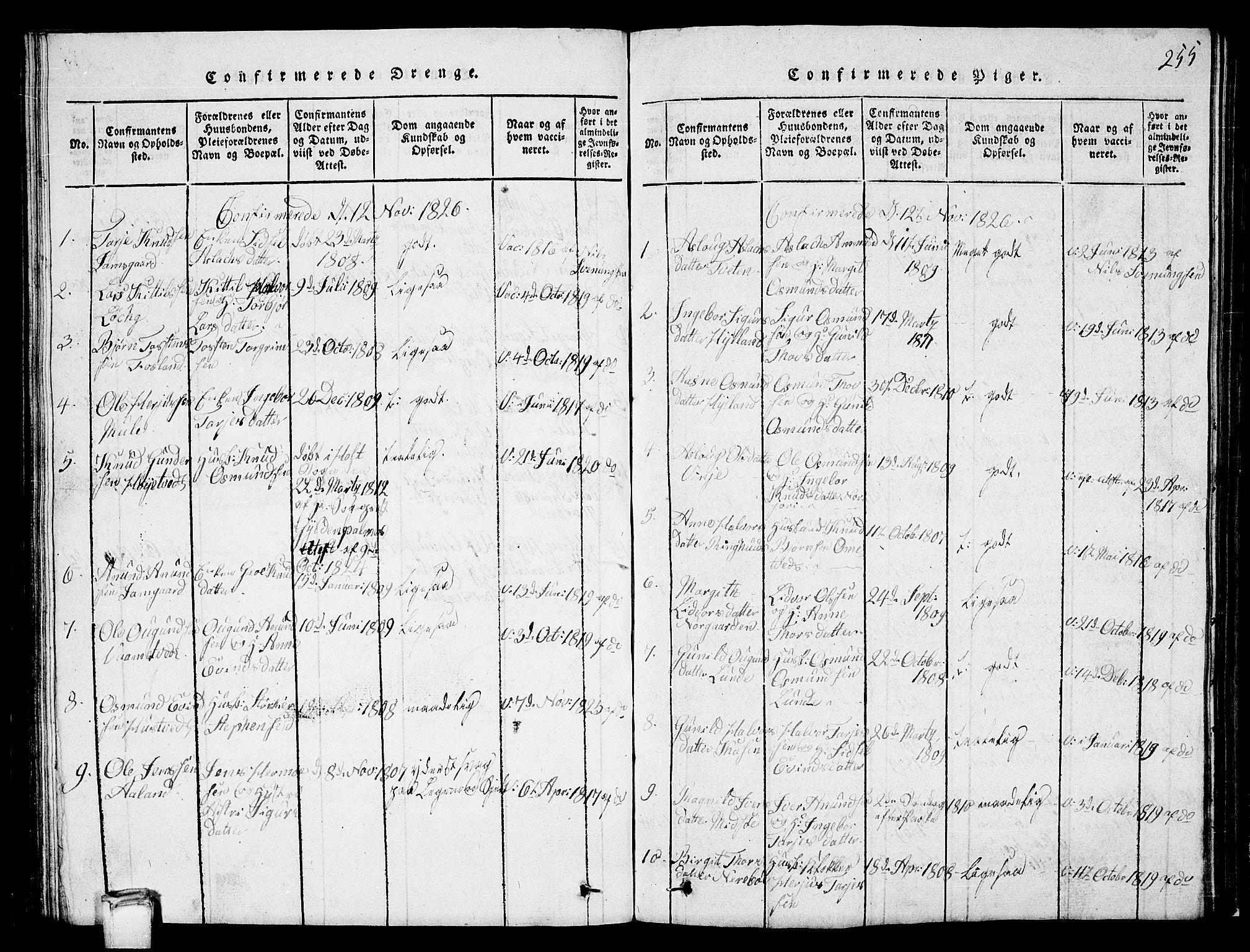 SAKO, Vinje kirkebøker, G/Ga/L0001: Klokkerbok nr. I 1, 1814-1843, s. 255