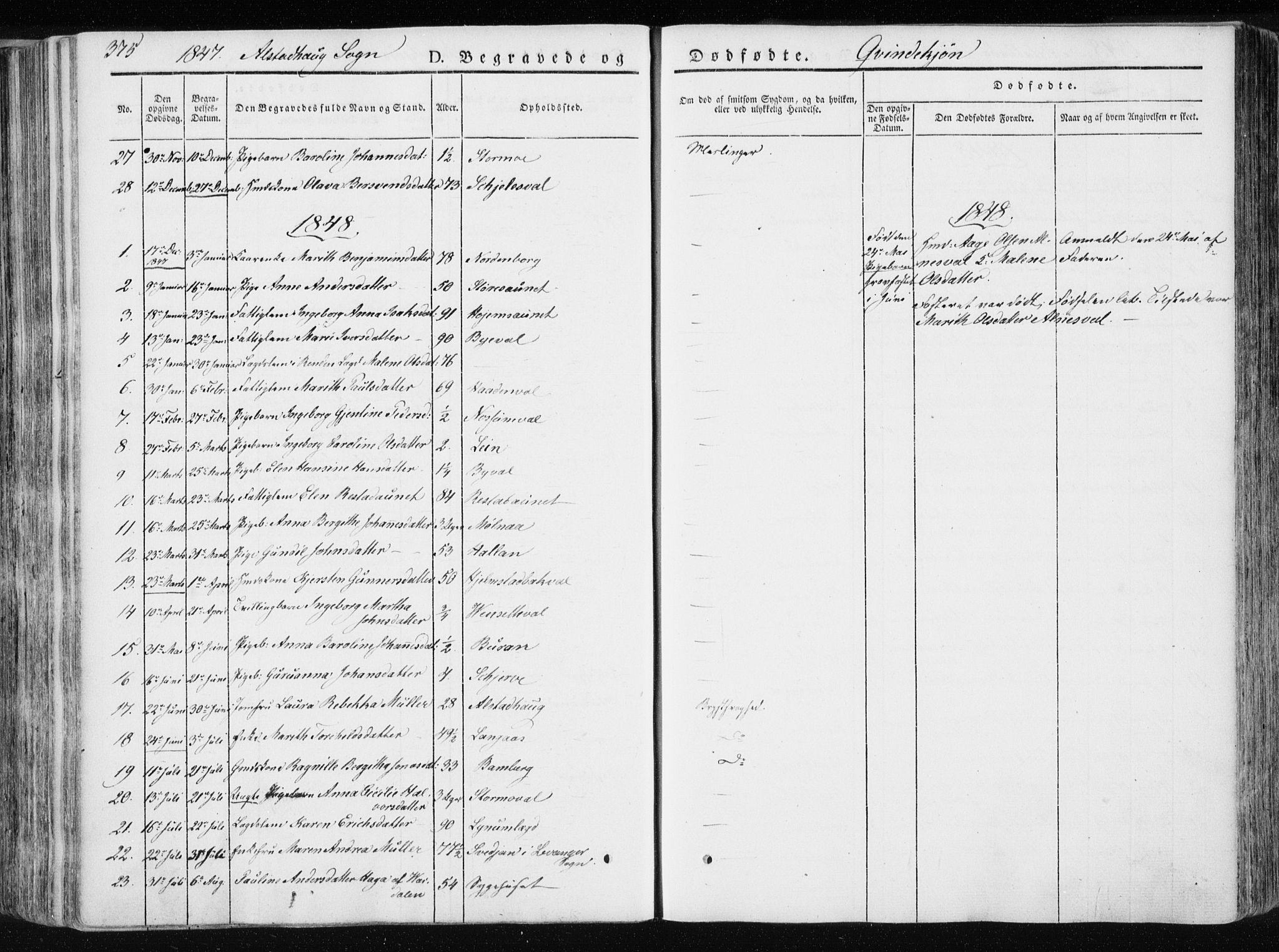 SAT, Ministerialprotokoller, klokkerbøker og fødselsregistre - Nord-Trøndelag, 717/L0154: Ministerialbok nr. 717A06 /1, 1836-1849, s. 375