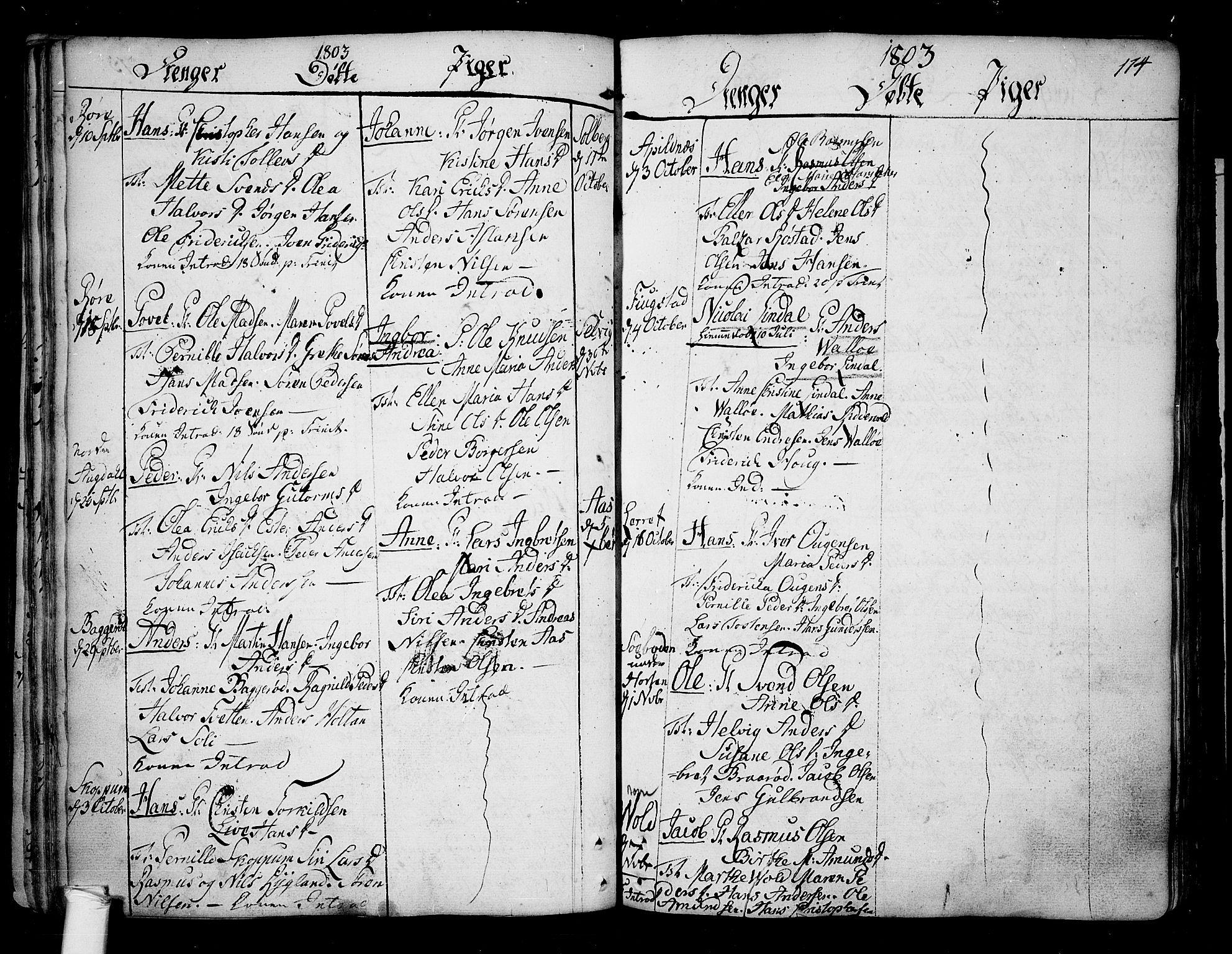 SAKO, Borre kirkebøker, F/Fa/L0002: Ministerialbok nr. I 2, 1752-1806, s. 114