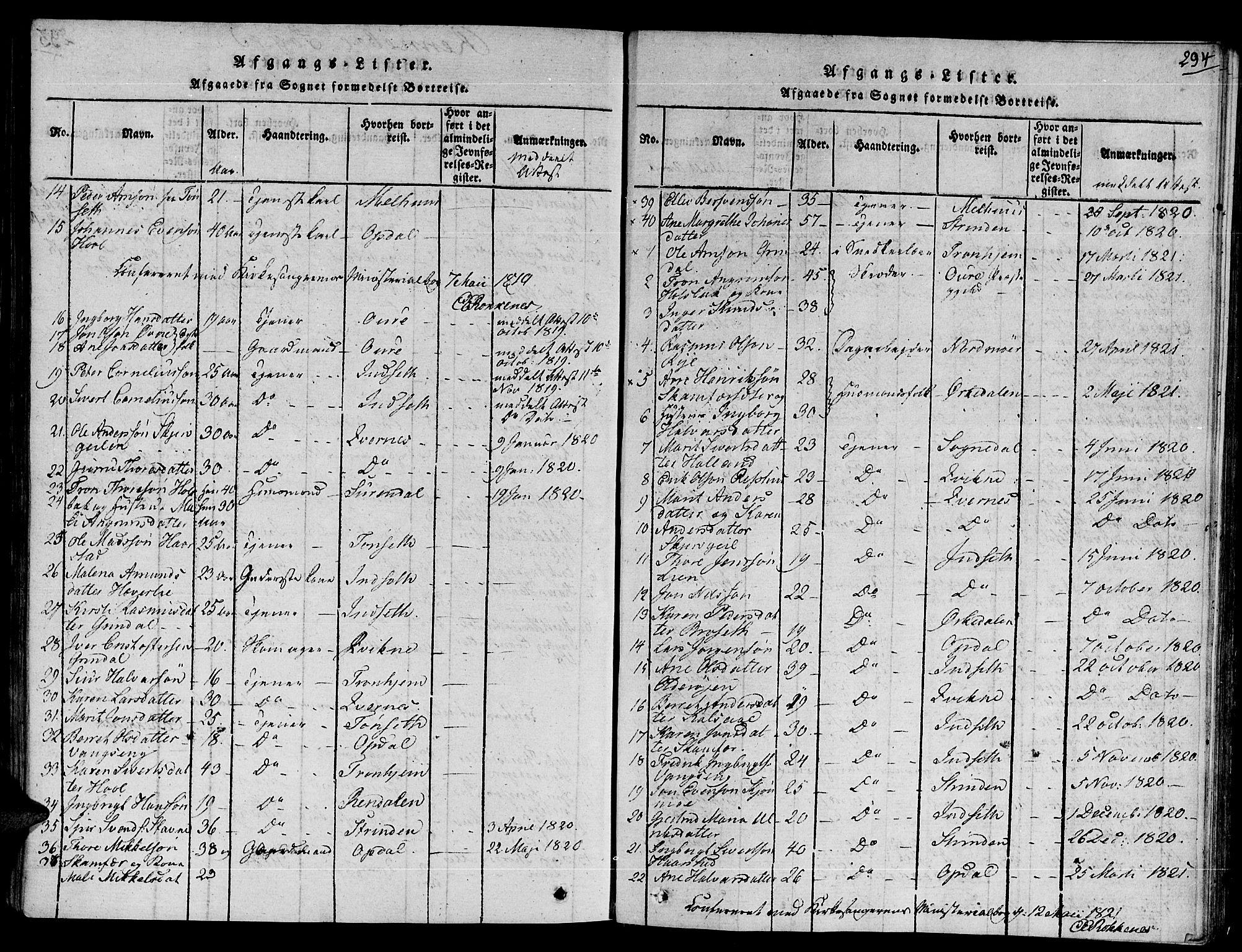SAT, Ministerialprotokoller, klokkerbøker og fødselsregistre - Sør-Trøndelag, 672/L0854: Ministerialbok nr. 672A06 /2, 1816-1829, s. 294